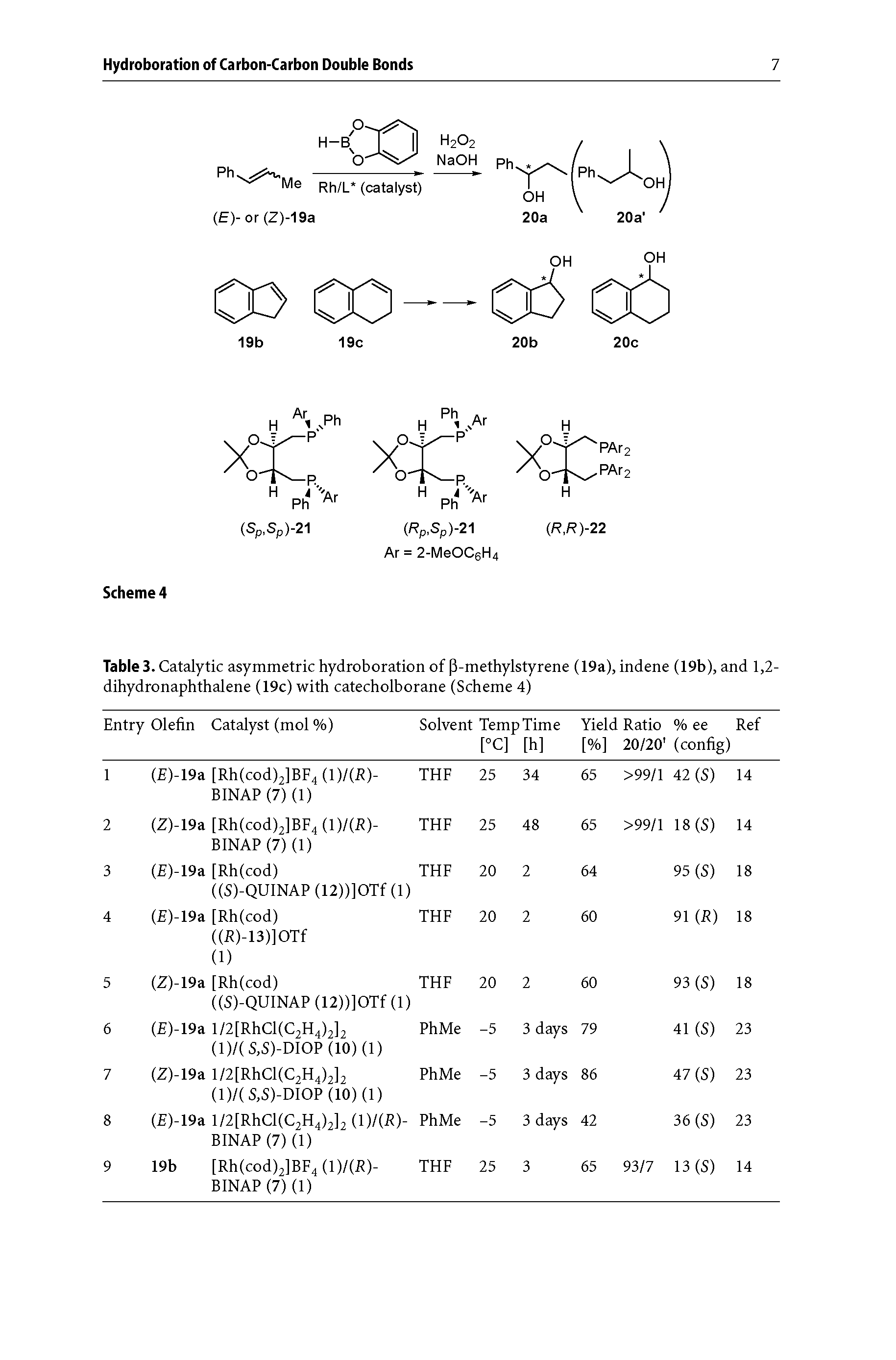 Tables. Catalytic asymmetric hydroboration of 3-methylstyrene (19a), indene (19b), and 1,2-dihydronaphthalene (19c) with catecholborane (Scheme 4)