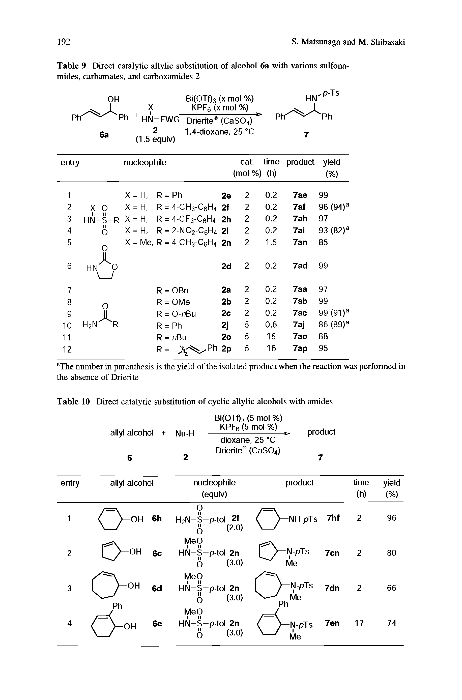 "Table 9 Direct <a href=""/info/catalytic_allylation"">catalytic allylic</a> substitution of alcohol 6a with various sulfonamides, carbamates, and carboxamides 2"