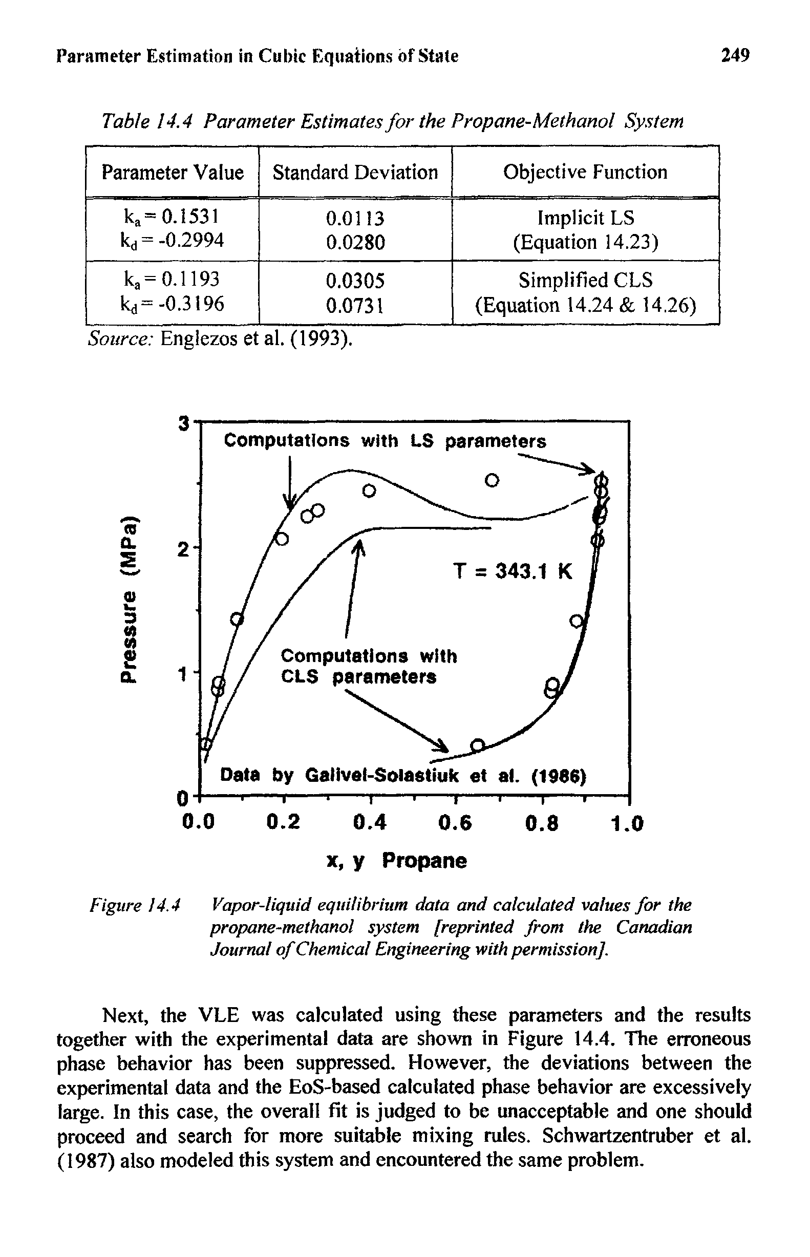 "Figure 14.4 <a href=""/info/vapor_liquid_equilibrium_data_for"">Vapor-liquid equilibrium data</a> and <a href=""/info/g_values_calculation"">calculated values</a> for the <a href=""/info/the_propane_methanol_system"">propane-methanol system</a> [reprinted from the Canadian Journal of <a href=""/info/chemical_engineering"">Chemical Engineering</a> with permission]."