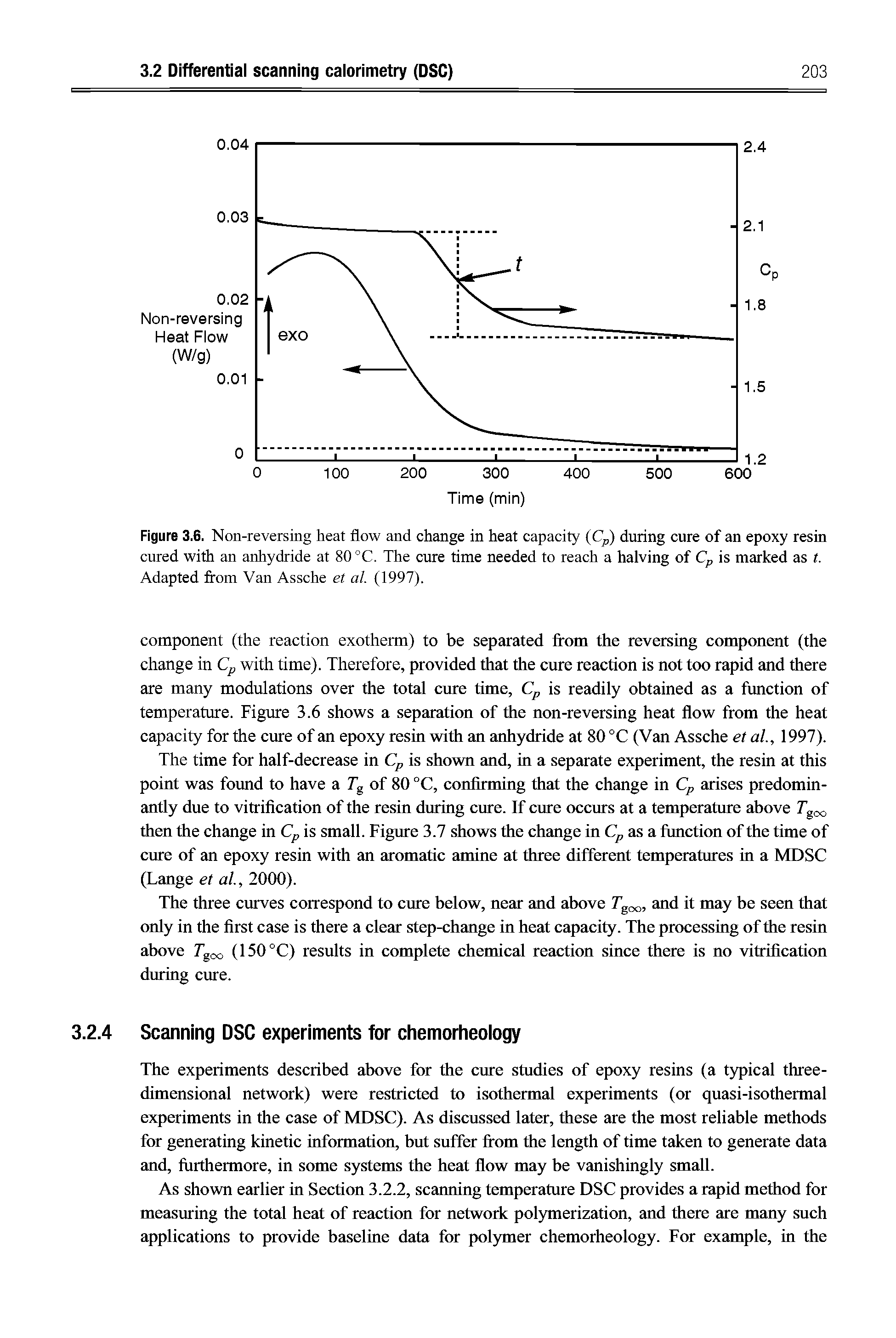 Figure 3.6. Non-reversing heat flow and change in heat capacity (C ) during cure of an epoxy resin cured with an anhydride at 80 °C. The cure time needed to reach a halving of Cp is marked as t. Adapted from Van Assche et al. (1997).