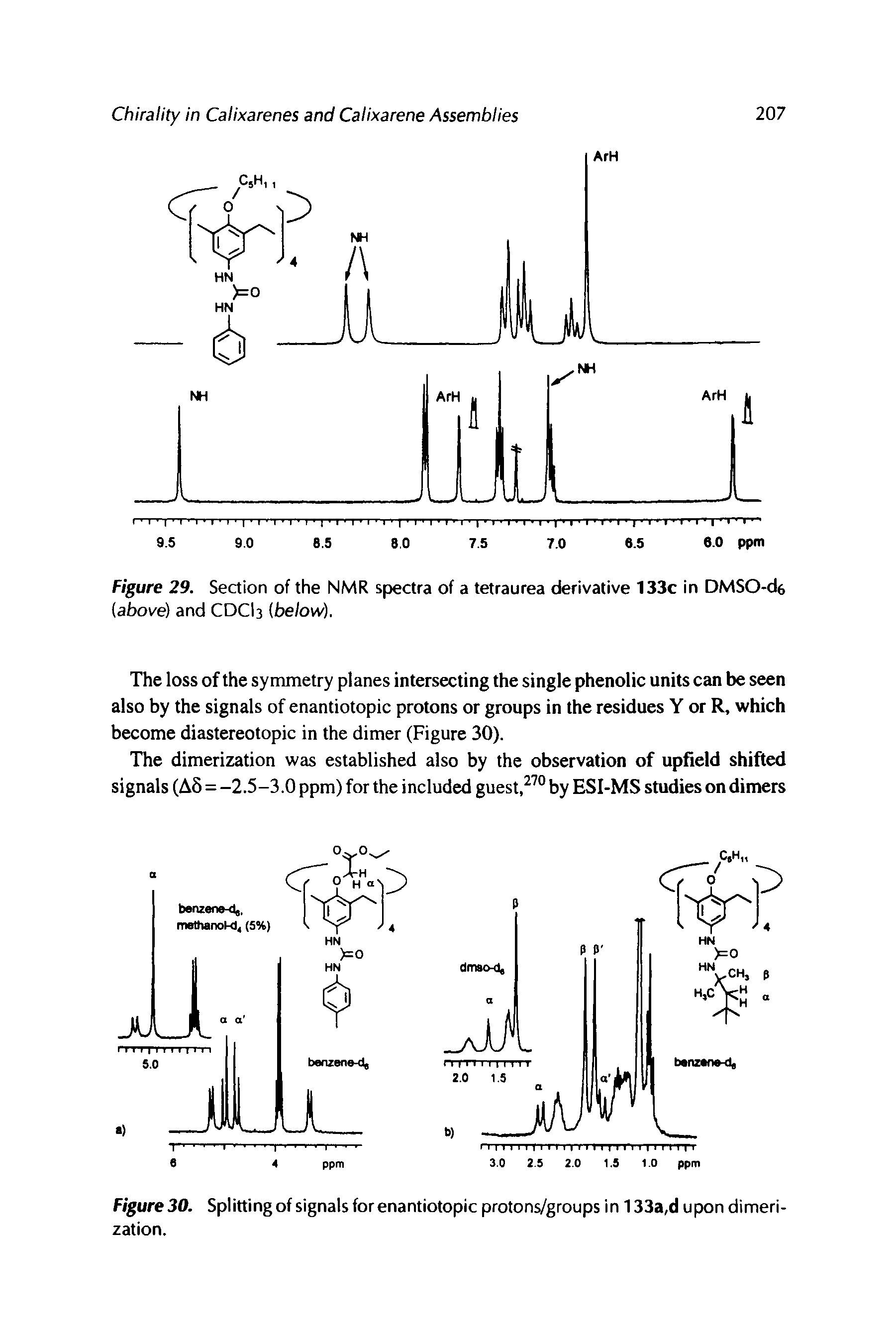 Figure 29. Section of the NMR spectra of a tetraurea derivative 133c in DMSO-d6