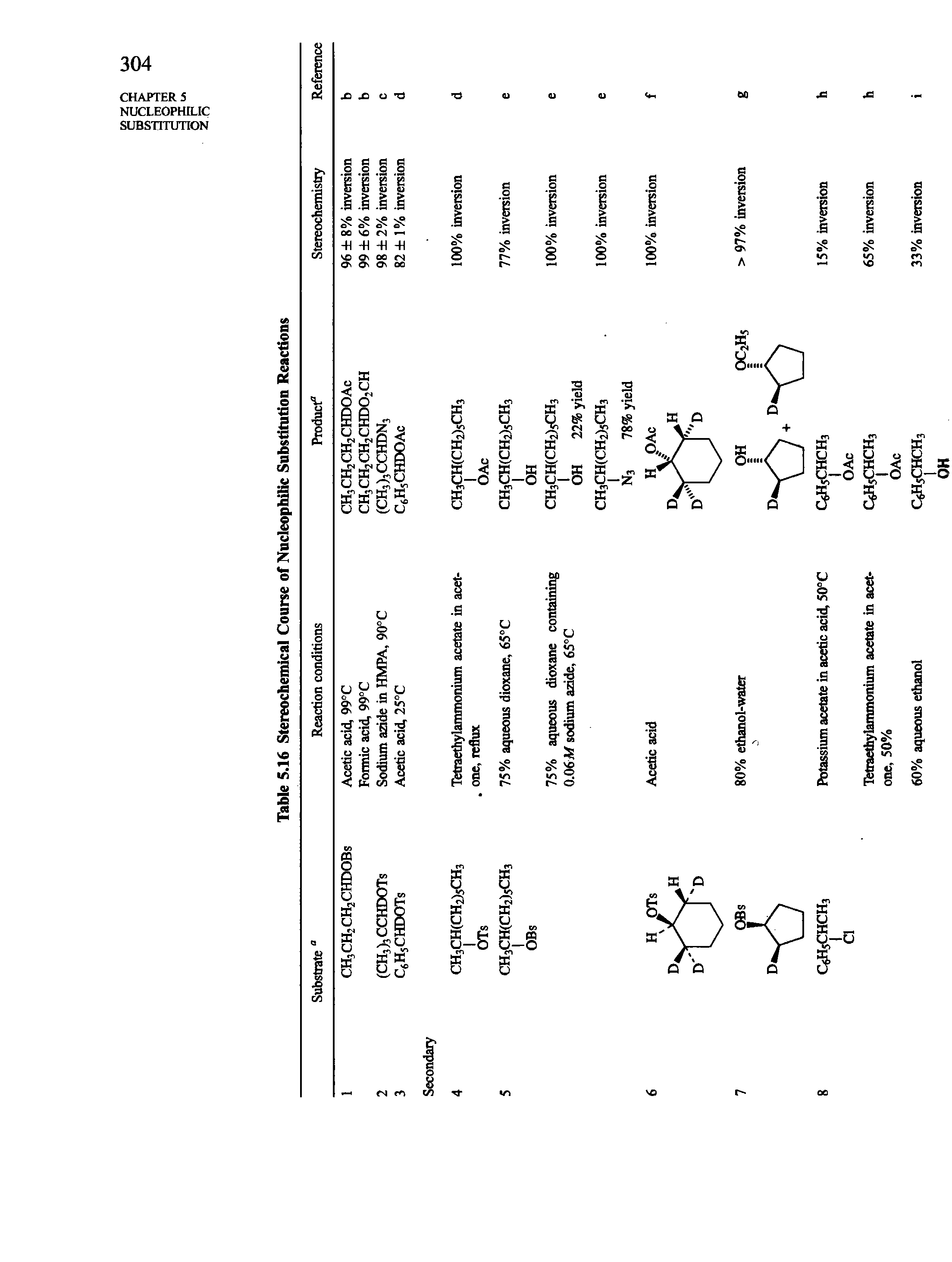 Table 5.16 Stereochemical Course of Nucleophilic Substitution Reactions...