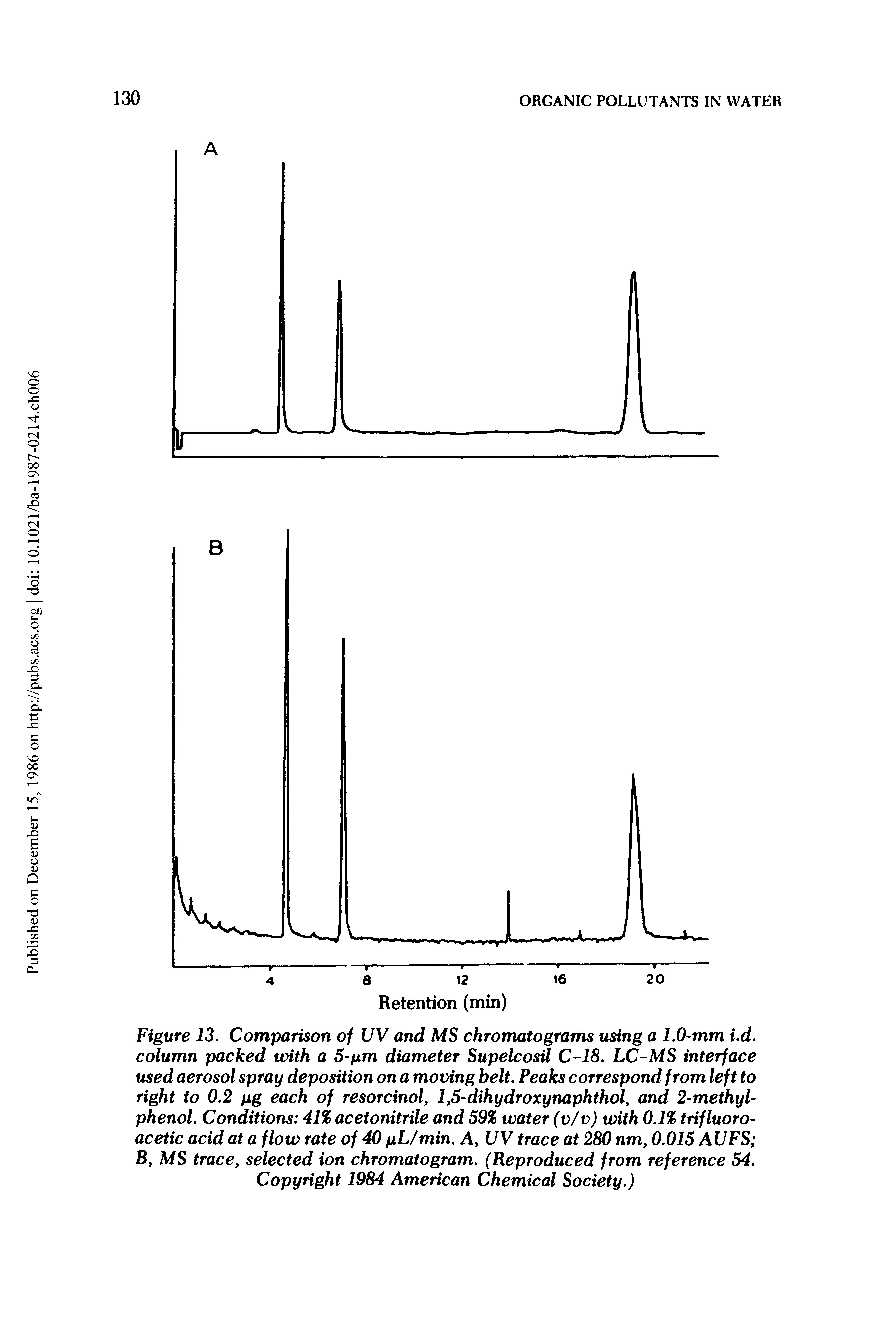 Figure 13. Comparison of UV and MS chromatograms using a 1.0-mm i.d. column packed with a 5-pm diameter Supelcosil C-18. LC-MS interface used aerosol spray deposition on a moving belt. Peaks correspond from left to right to 0.2 pg each of resorcinol, 1,5-dihydroxynaphthol, and 2-methyl-phenol. Conditions 41% acetonitrile and 59% water (v/v) with 0.1% trifluoro-acetic acid at a flow rate of 40 pL/min. A, UV trace at 280 nm, 0.015 AUFS B, MS trace, selected ion chromatogram. (Reproduced from reference 54.