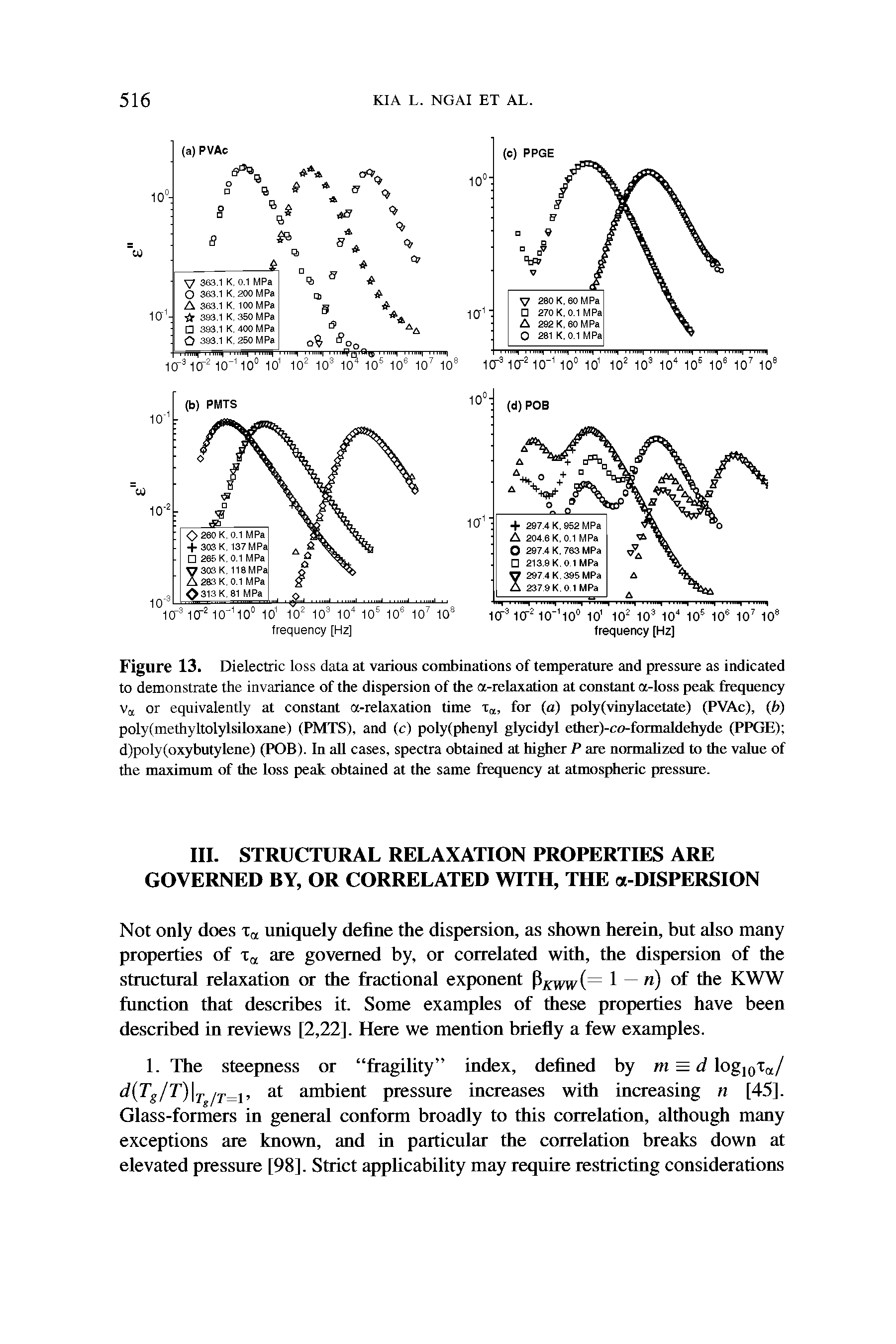 "Figure 13. <a href=""/info/dielectric_loss"">Dielectric loss</a> data at various combinations of temperature and pressure as indicated to demonstrate the invariance of the dispersion of the a-relaxation at constant a-<a href=""/info/loss_peak"">loss peak</a> frequency va or equivalently at constant a-<a href=""/info/relaxation_time_in_nmr"">relaxation time</a> for (a) <a href=""/info/poly_vinylacetate"">poly(vinylacetate</a>) (PVAc), (b) poly(methyltolylsiloxane) (PMTS), and (c) polyfphenyl <a href=""/info/glycidyl_ethers"">glycidyl ether</a>)-co-formaldehyde (PPGE) d)poly(oxy butylene) (POB). In all cases, spectra obtained at higher P are normalized to the value of the maximum of the <a href=""/info/loss_peak"">loss peak</a> obtained at the same frequency at atmospheric pressure."