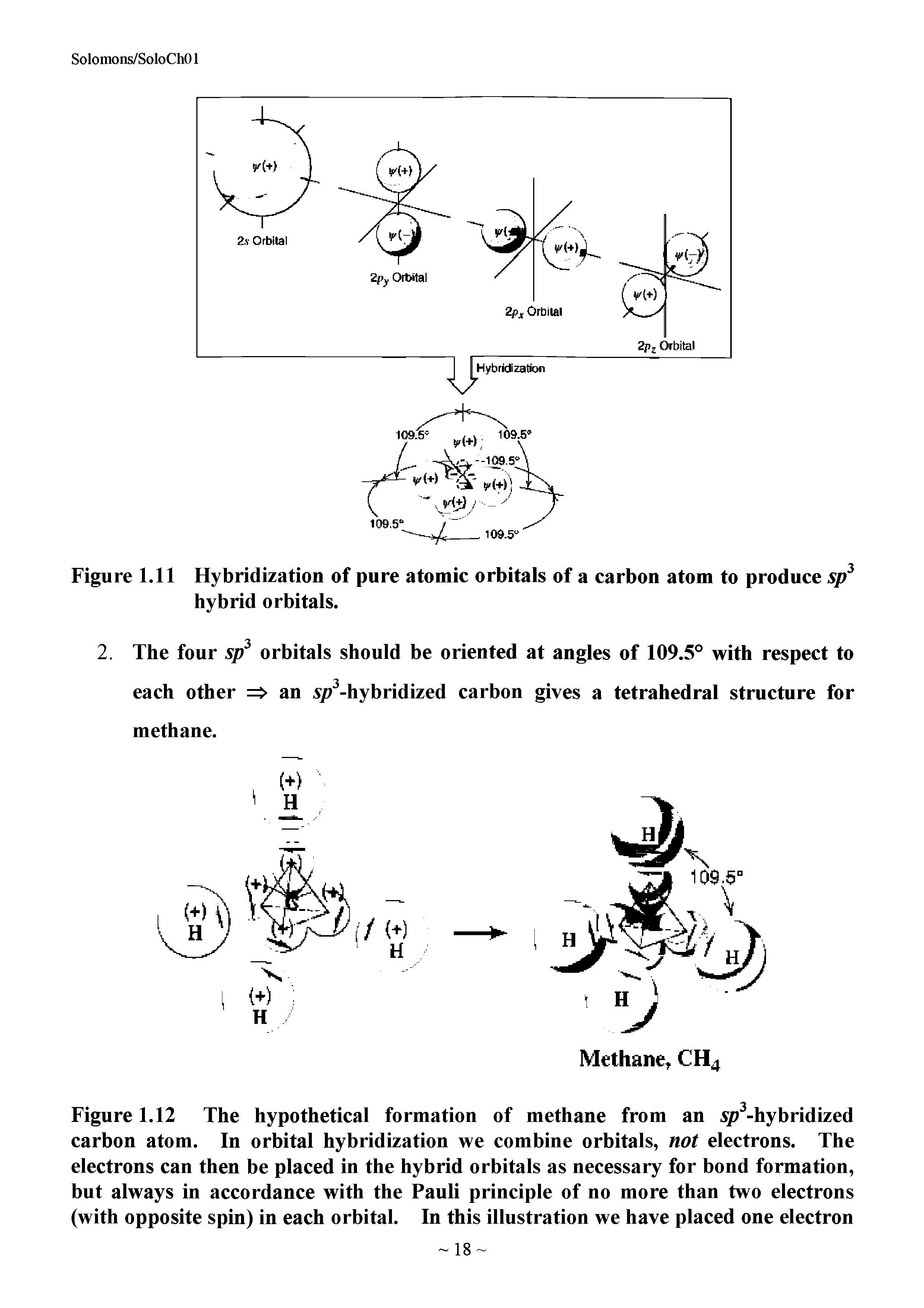 Figure 1.12 The hypothetical formation of methane from an sp -hybridized carbon atom. In orbital hybridization we combine orbitals, not electrons. The electrons can then be placed in the hybrid orbitals as necessary for bond formation, but always in accordance with the Pauli principle of no more than two electrons (with opposite spin) in each orbital. In this illustration we have placed one electron...