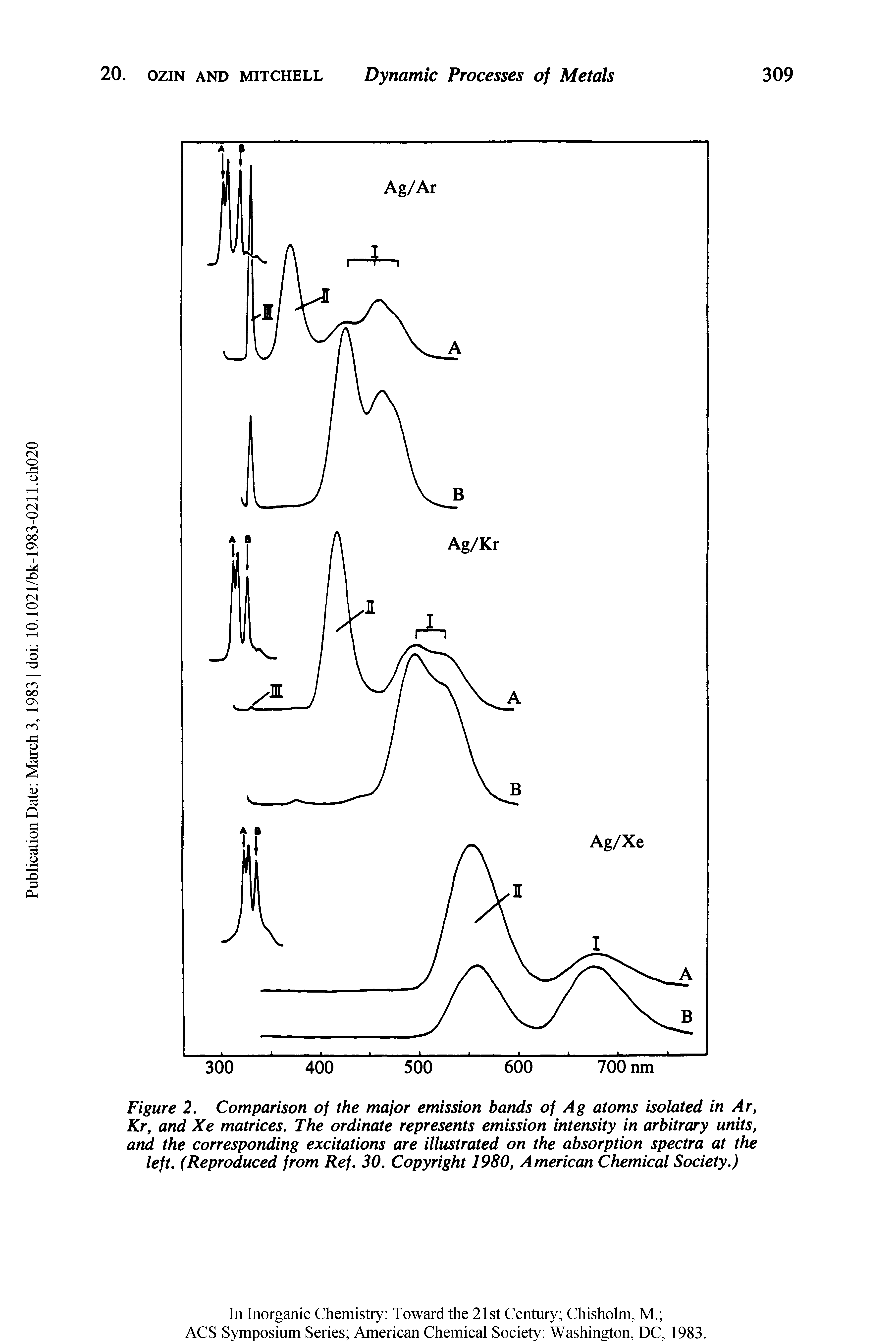 Figure 2. Comparison of the major emission bands of Ag atoms isolated in Ar, Kr, and Xe matrices. The ordinate represents emission intensity in arbitrary units, and the corresponding excitations are illustrated on the absorption spectra at the left. (Reproduced from Ref. 30. Copyright 1980, American Chemical Society.)...