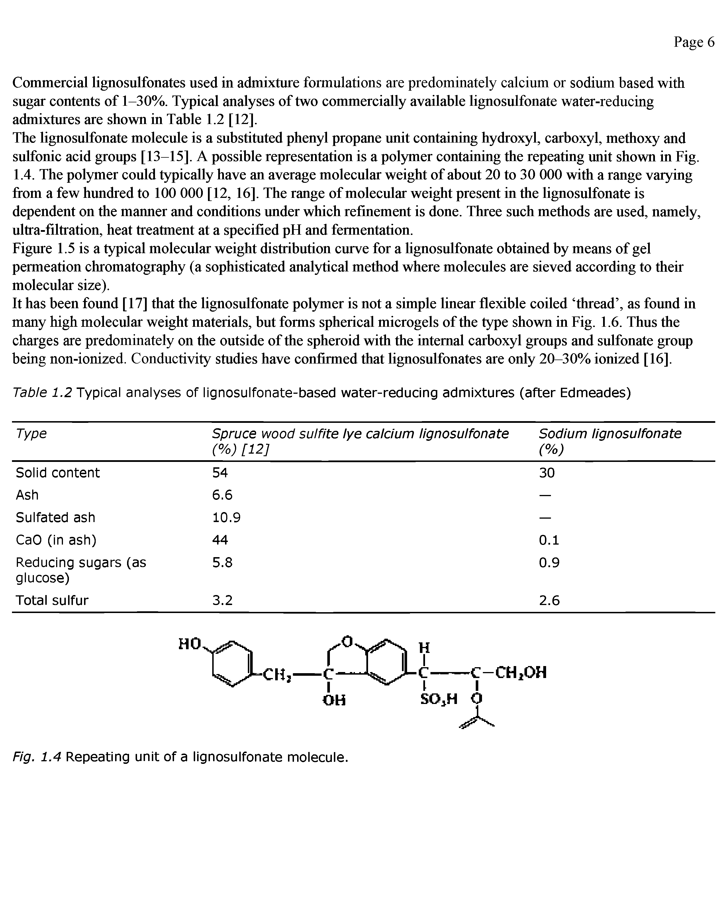 "Table 1.2 <a href=""/info/typical_analyses"">Typical analyses</a> of lignosulfonate-based water-reducing admixtures (after Edmeades)"