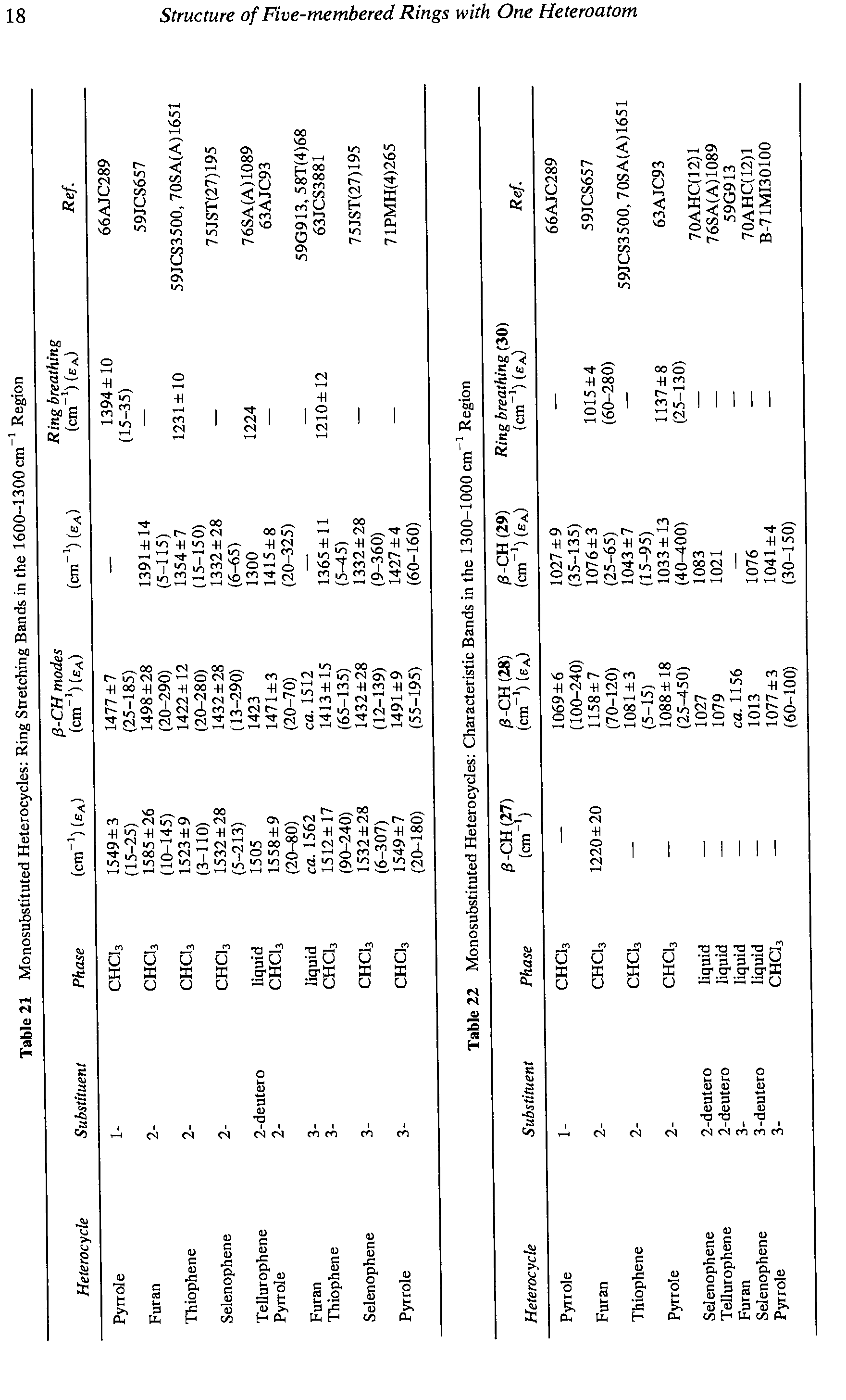 Table 22 Monosubstituted Heterocycles Characteristic Bands in the 1300-1000 cm Region...