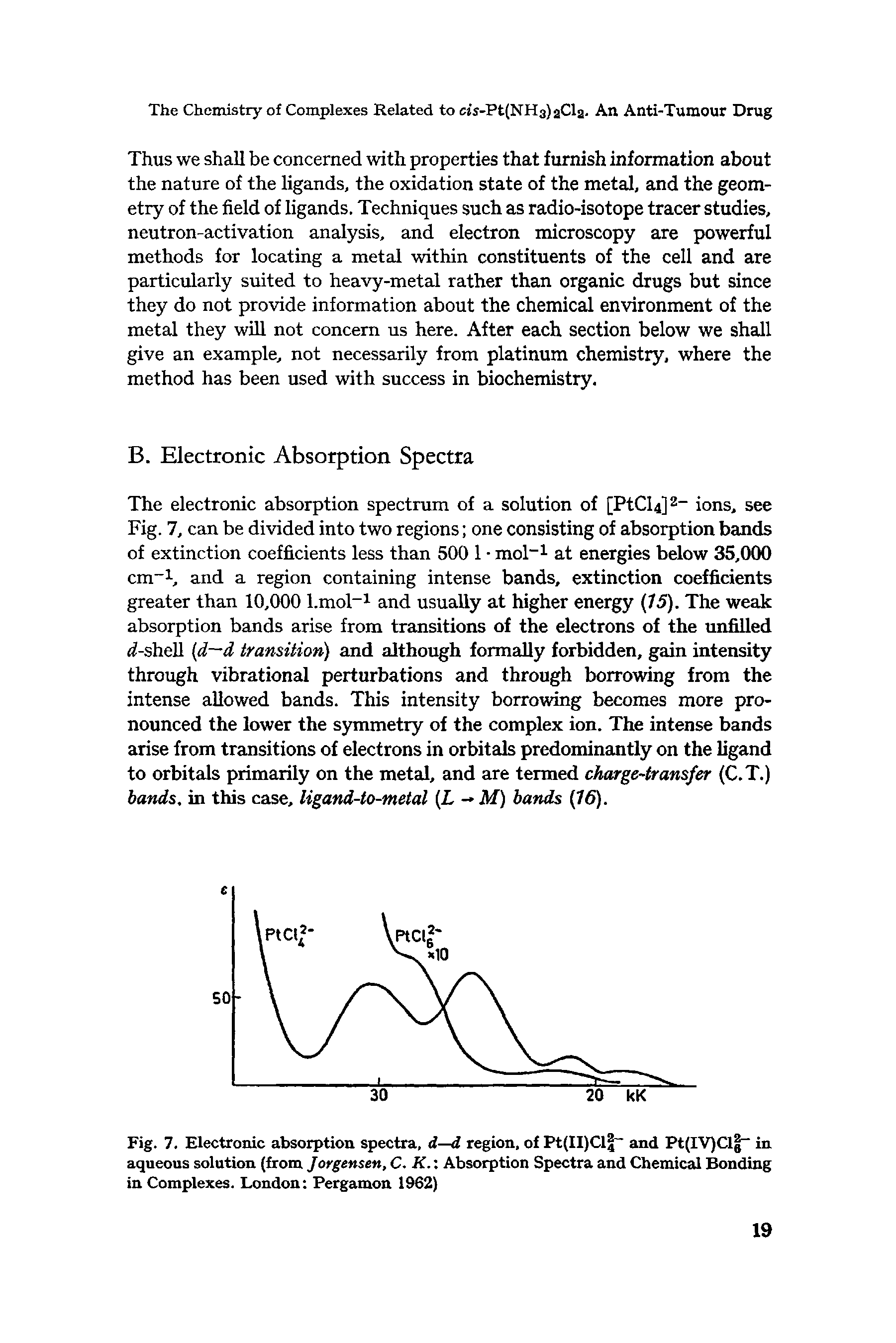 Fig. 7. Electronic absorption spectra, d—d region, of Pt(II)Cl and Pt(IV)Cl in aqueous solution (from Jorgensen, C. K.. Absorption Spectra and Chemical Bonding in Complexes. London Pergamon 1962)...