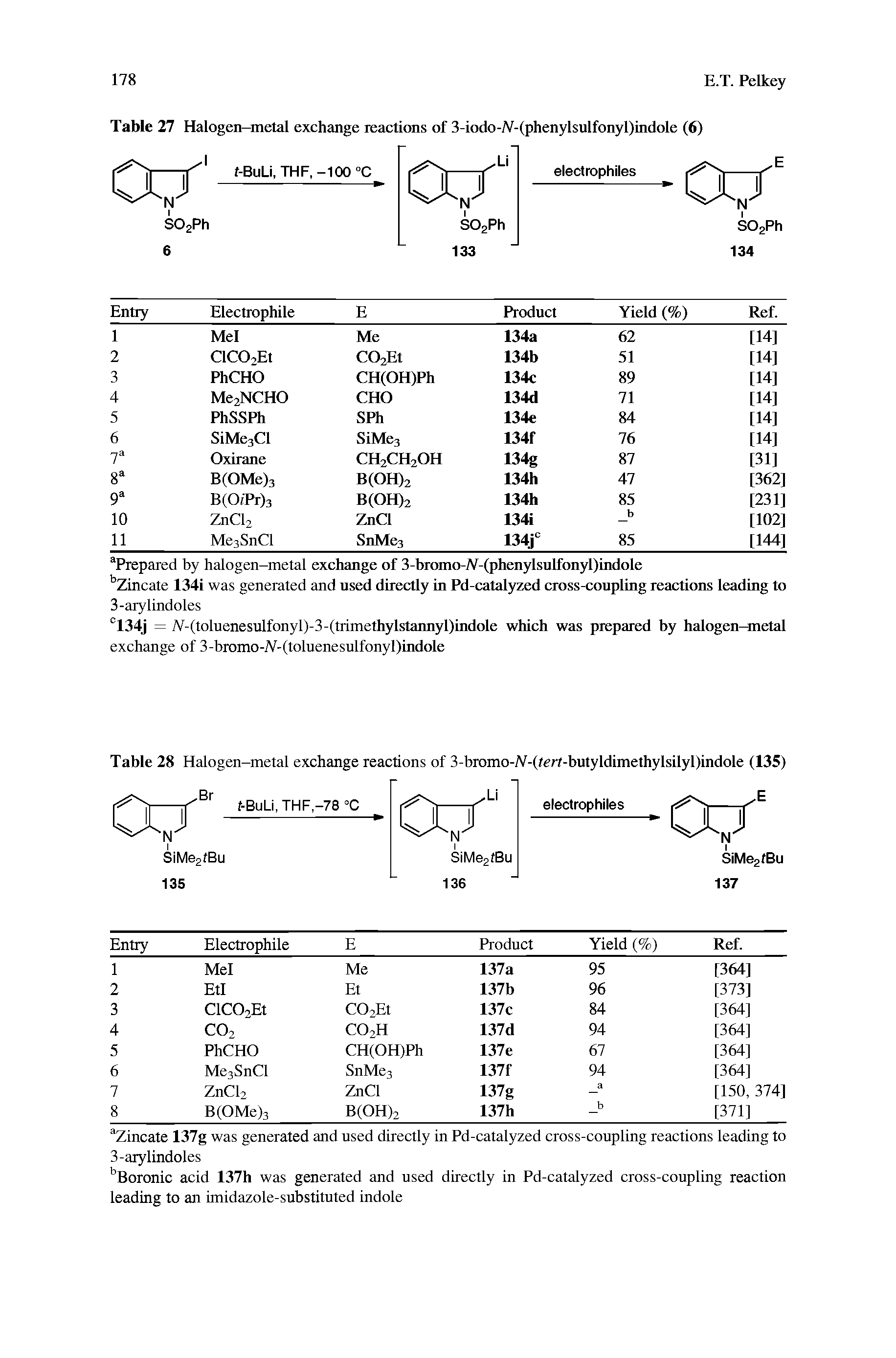 "Table 27 <a href=""/info/exchange_reactions_halogen_metal"">Halogen-metal exchange reactions</a> of 3-iodo-N-(phenylsulfonyl)indole (6)"