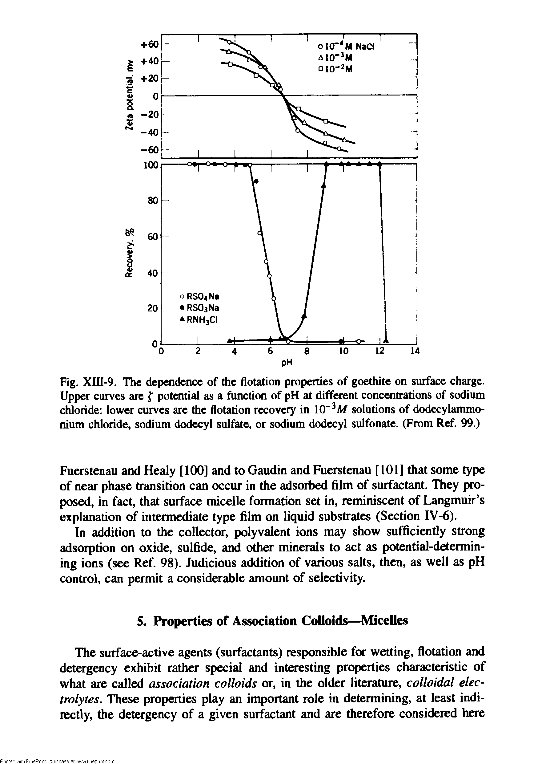 "Fig. XIII-9. The dependence of the flotation properties of goethite on <a href=""/info/surface_charging"">surface charge</a>. Upper curves are potential as a function of pH at <a href=""/info/concentration_difference"">different concentrations</a> of sodium chloride lower curves are the <a href=""/info/flotation_recovery"">flotation recovery</a> in 10 M solutions of dodecylammo-nium chloride, <a href=""/info/sodium_dodecyl_sulfate"">sodium dodecyl sulfate</a>, or <a href=""/info/sodium_dodecyl_sulfonate"">sodium dodecyl sulfonate</a>. (From Ref. 99.)"