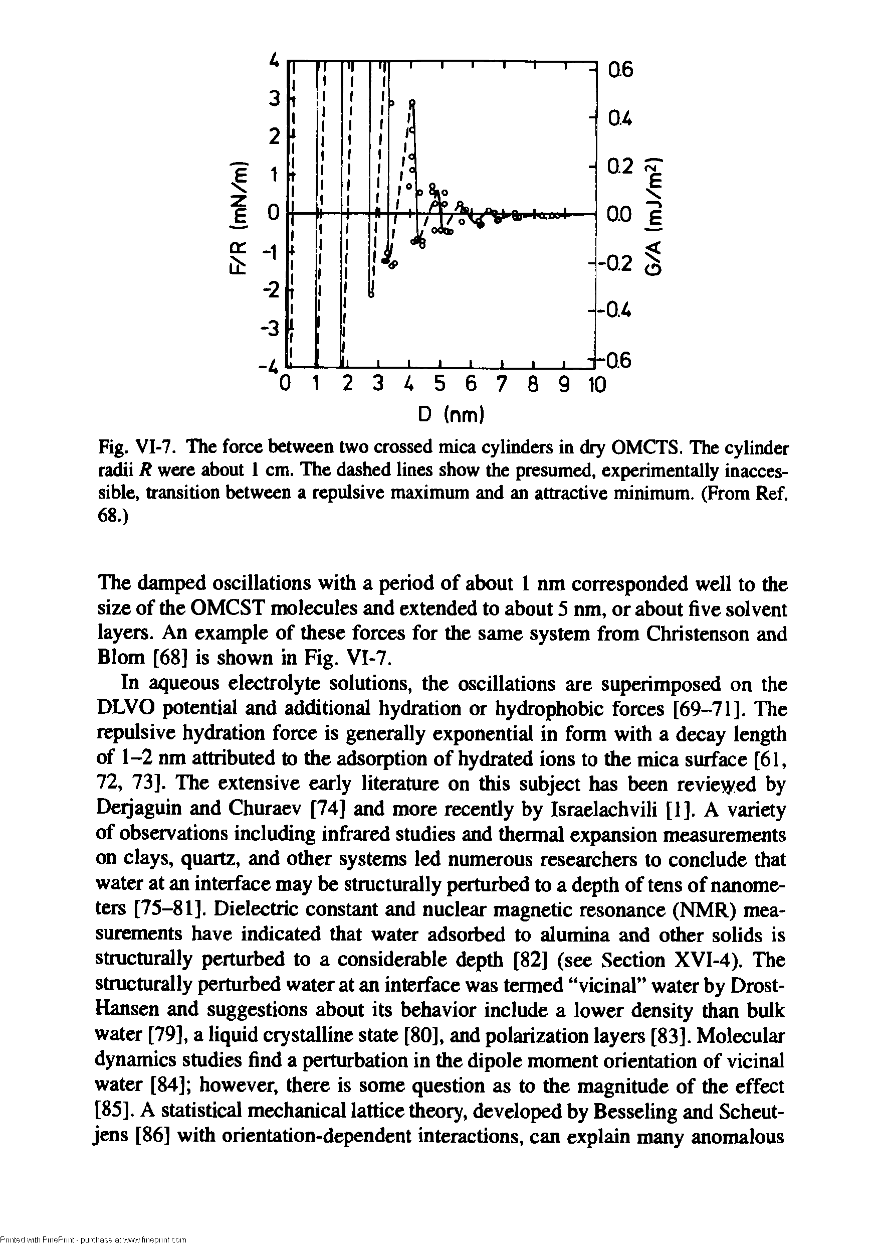 Fig. VI-7. The force between two crossed mica cylinders in dry OMCTS. The cylinder radii R were about 1 cm. The dashed lines show the presumed, experimentally inaccessible, transition between a repulsive maximum and an attractive minimum. (From Ref. 68.)...