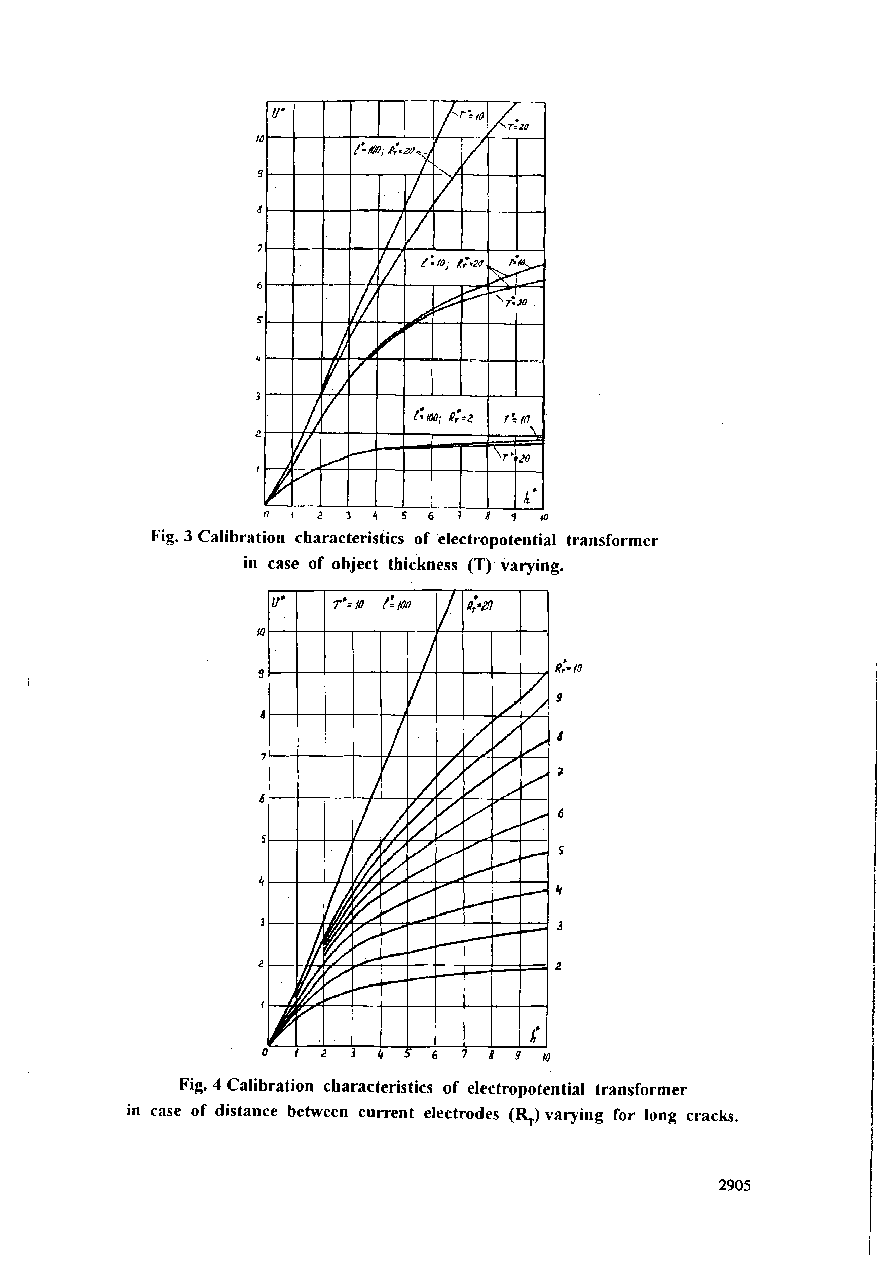 "Fig. 4 <a href=""/info/calibration_characteristics"">Calibration characteristics</a> of electropotential transformer in case of distance between current electrodes (R. ) varying for long cracks."