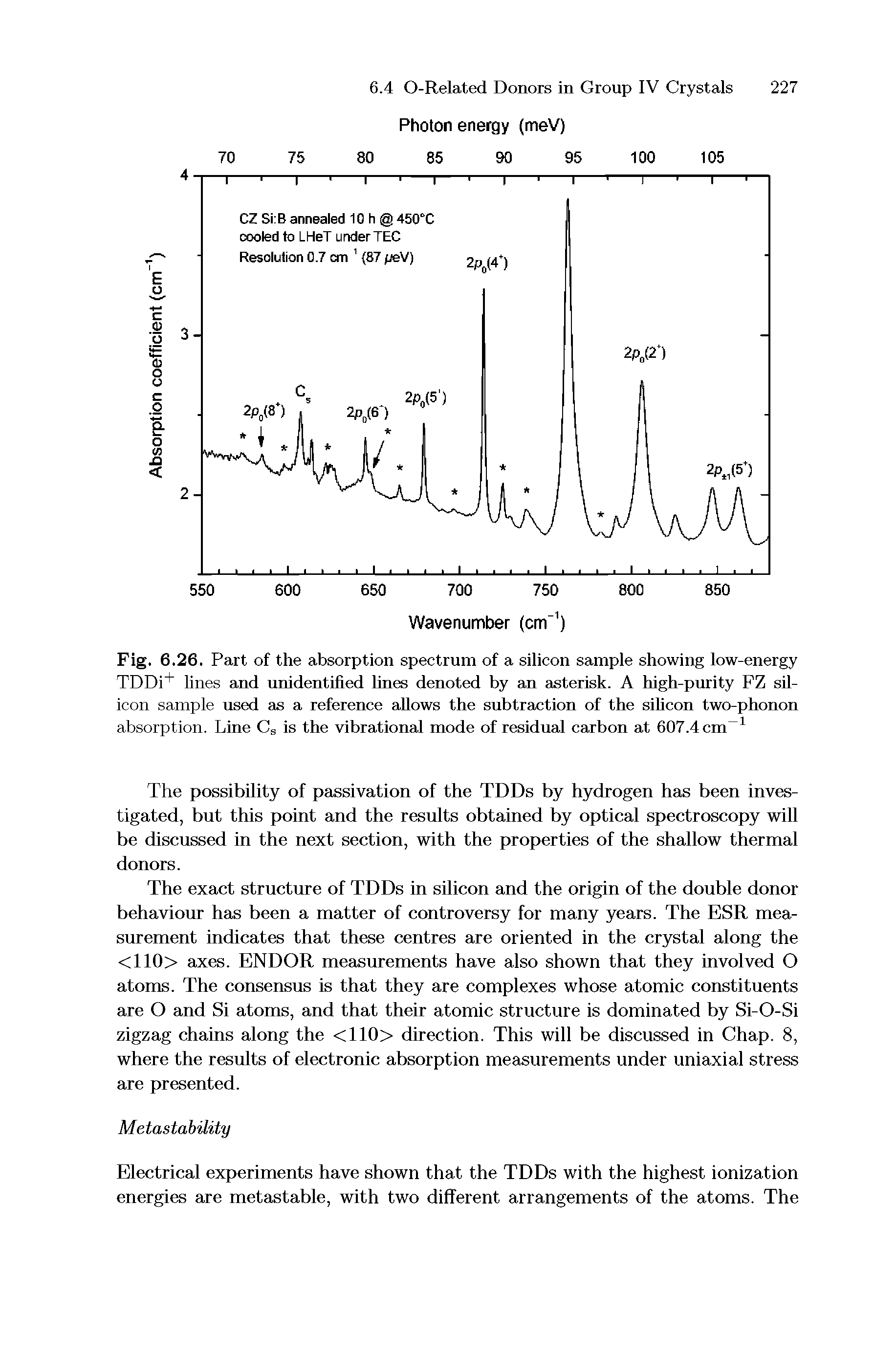 Fig. 6.26. Part of the absorption spectrum of a silicon sample showing low-energy TDDi+ lines and unidentified lines denoted by an asterisk. A high-purity FZ silicon sample used as a reference allows the subtraction of the silicon two-phonon absorption. Line Cs is the vibrational mode of residual carbon at 607.4 cm 1...