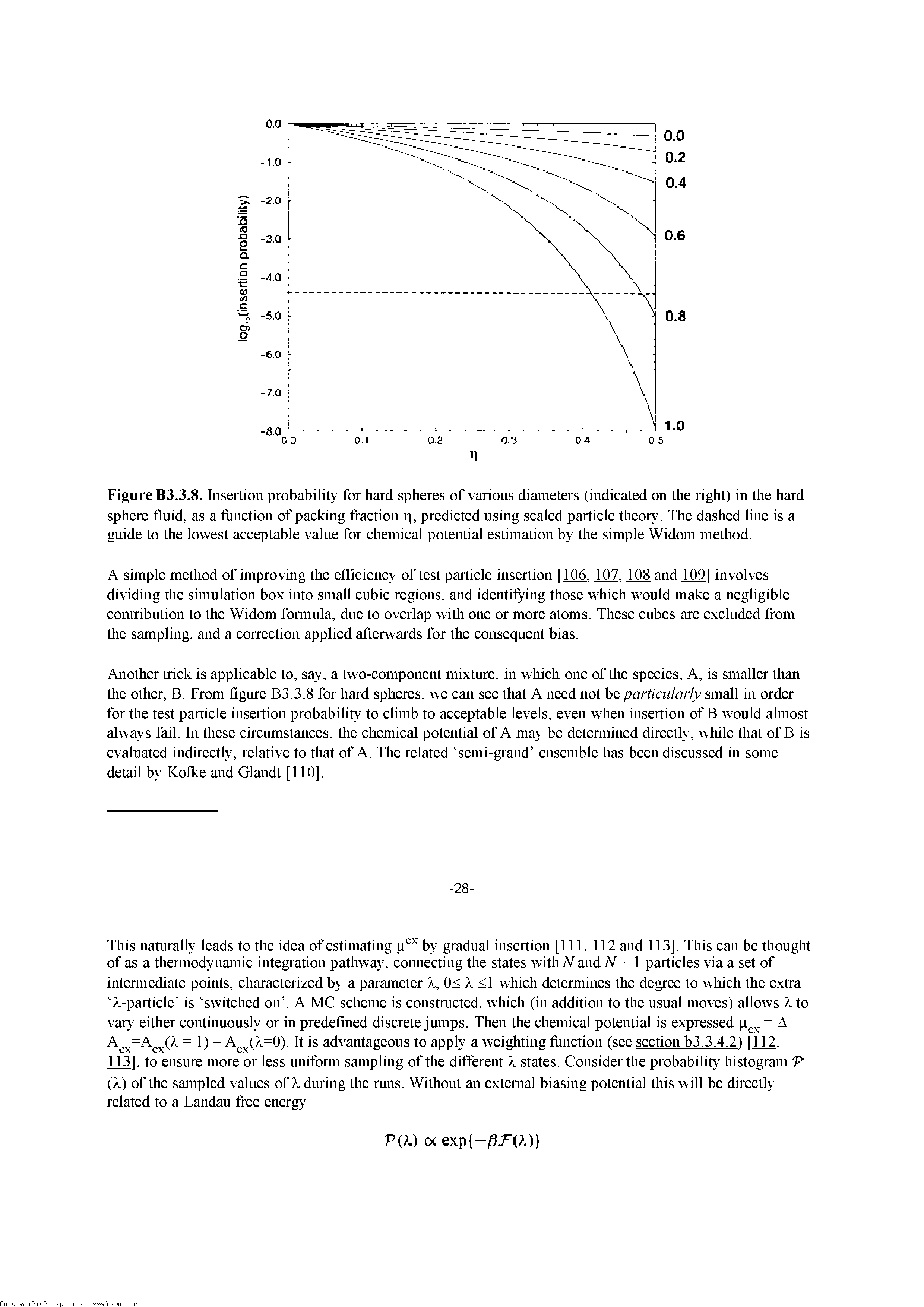 Figure B3.3.8. Insertion probability for hard spheres of various diameters (indieated on the right) in the hard sphere fluid, as a fiinetion of paeking fraetion p, predieted using sealed partiele theory. The dashed line is a guide to the lowest aeeeptable value for ehemieal potential estimation by the simple Widom method.