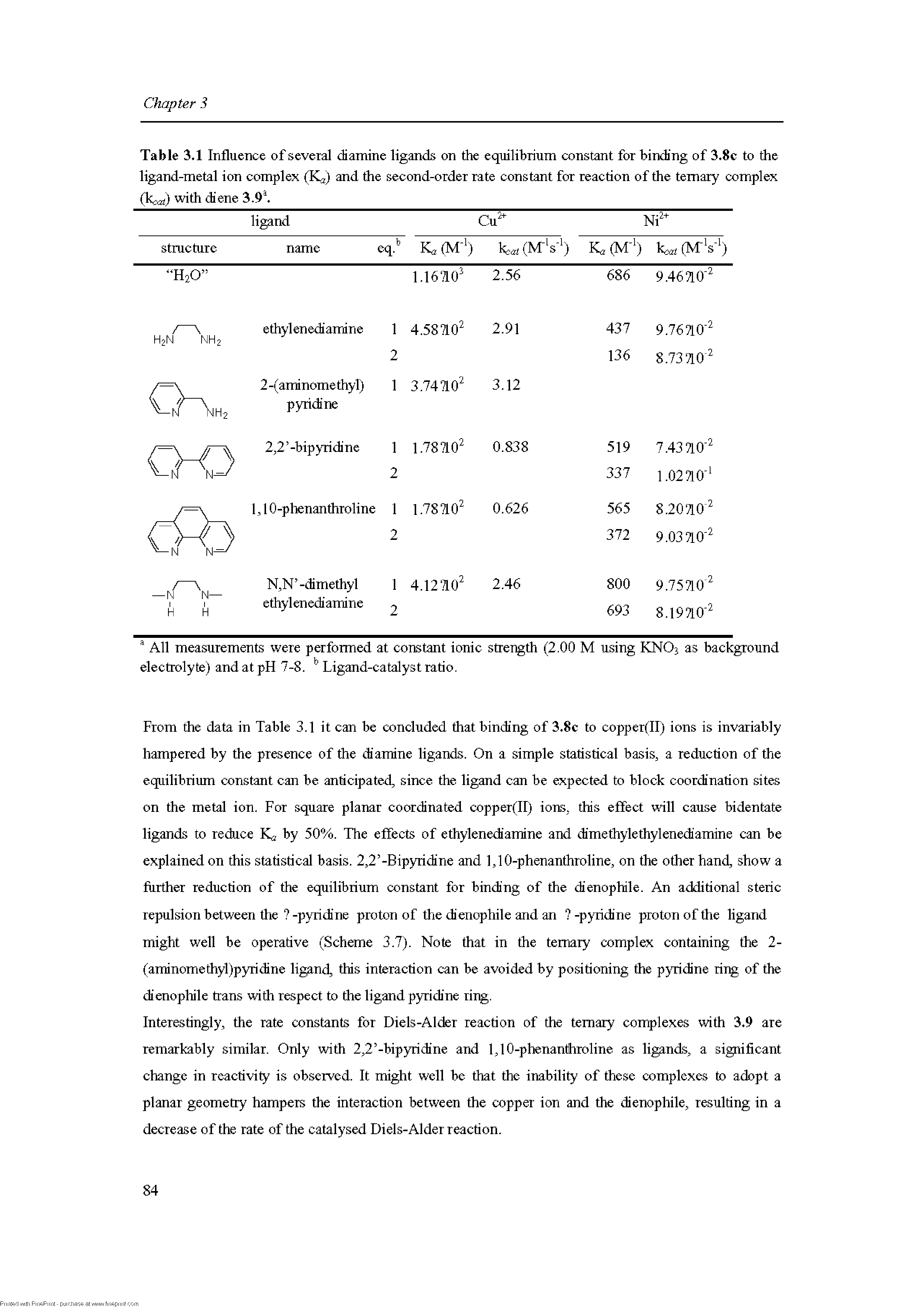 "Table 3.1 Influence of several <a href=""/info/diamine_ligands"">diamine ligands</a> on the <a href=""/info/equilibrium_constant"">equilibrium constant</a> for binding of 3.8c to the <a href=""/info/metal_ligand"">ligand-metal</a> ion complex (Ka) and the <a href=""/info/rate_constant_second_order"">second-order rate constant</a> for reaction of the <a href=""/info/ternary_complex"">ternary complex</a> with diene 3.9"