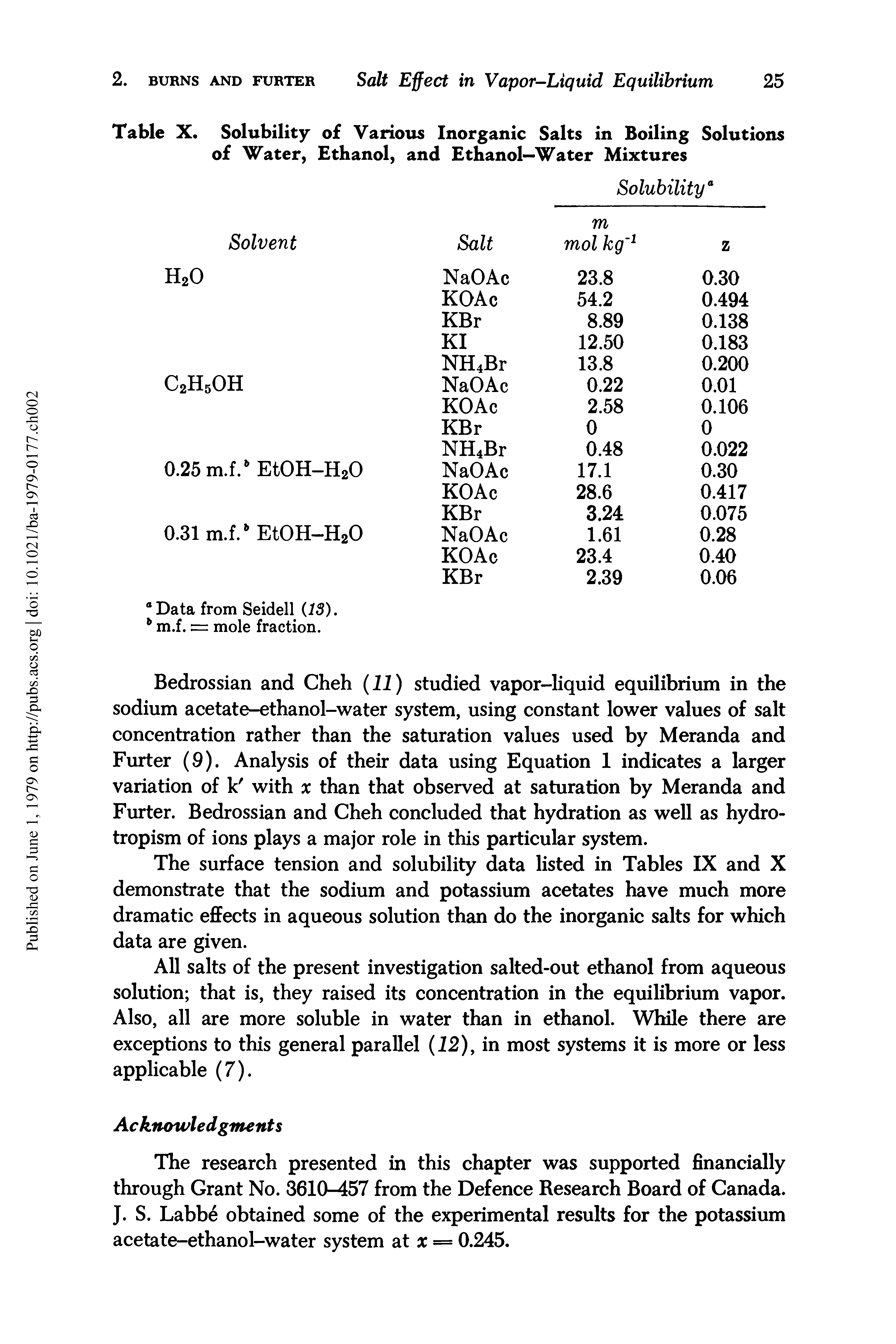 "Table X. Solubility of Various <a href=""/info/inorganic_salts"">Inorganic Salts</a> in <a href=""/info/boiling_solution"">Boiling Solutions</a> of Water, Ethanol, and <a href=""/info/ethanol_water"">Ethanol—Water</a> Mixtures"