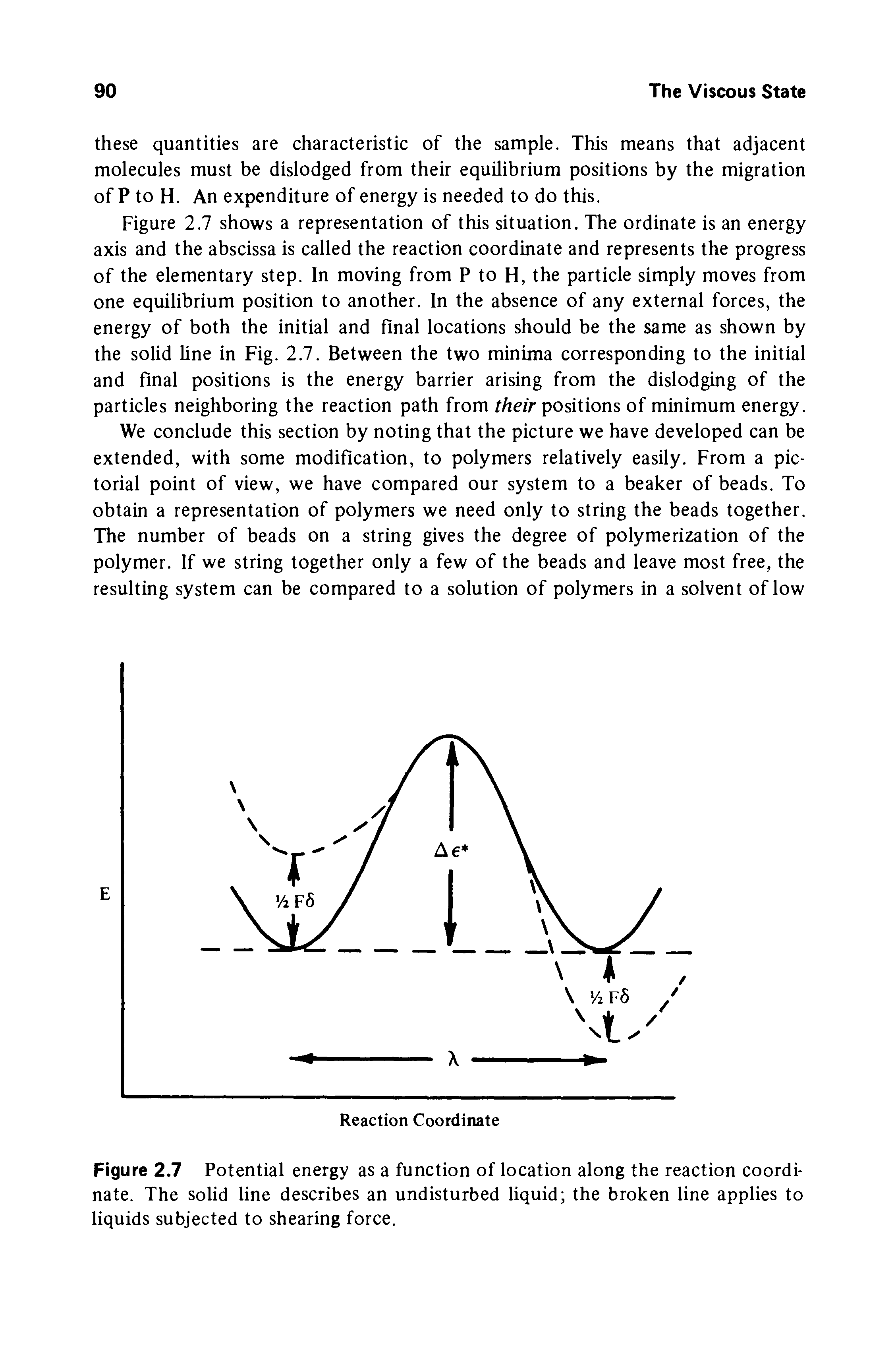 "Figure 2.7 <a href=""/info/potential_energy"">Potential energy</a> as a function of location along the <a href=""/info/reaction_coordinate"">reaction coordinate</a>. The <a href=""/info/solid_lines"">solid line</a> describes an undisturbed liquid the broken line applies to <a href=""/info/liquid_subject"">liquids subjected</a> to shearing force."