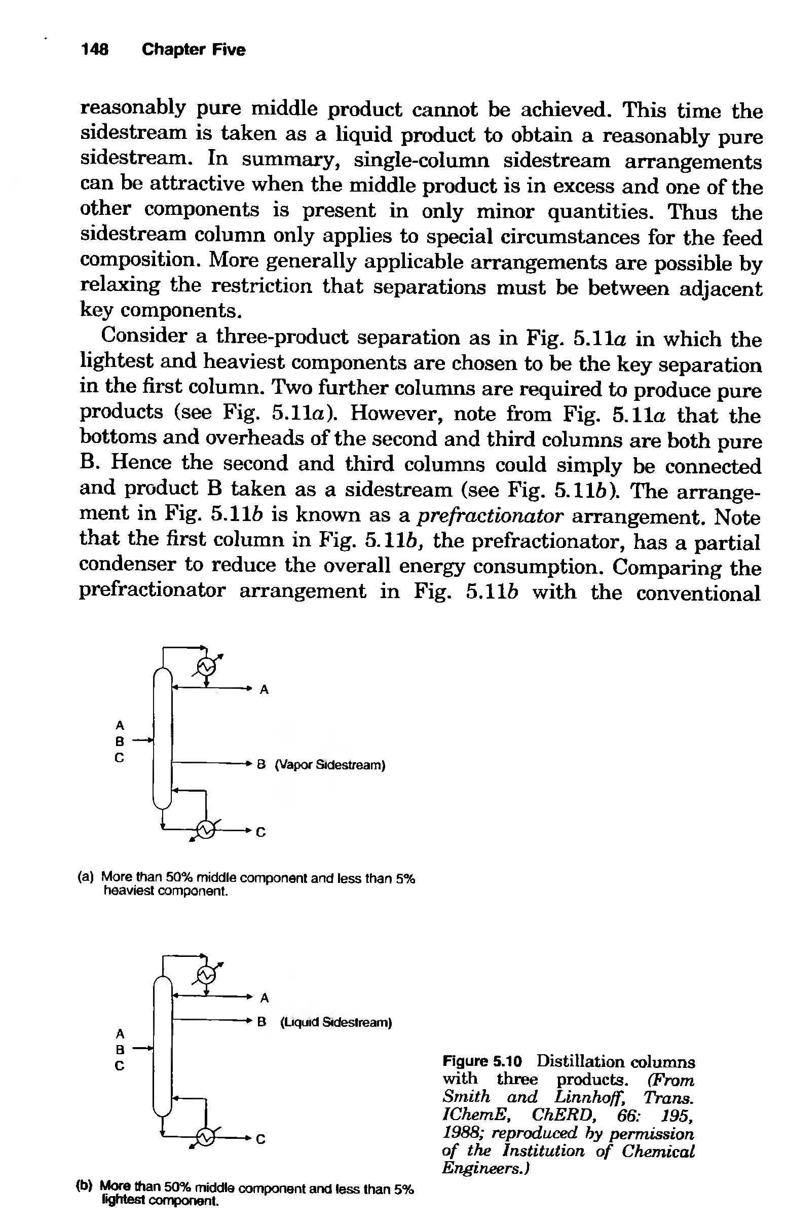 Figure 5.10 Distillation columns with three products. (From Smith and Linnhoff, TVans. IChemE, ChERD, 66 195. 1988 reproduced hy permission of the Institution of Chemical Engineers.)...