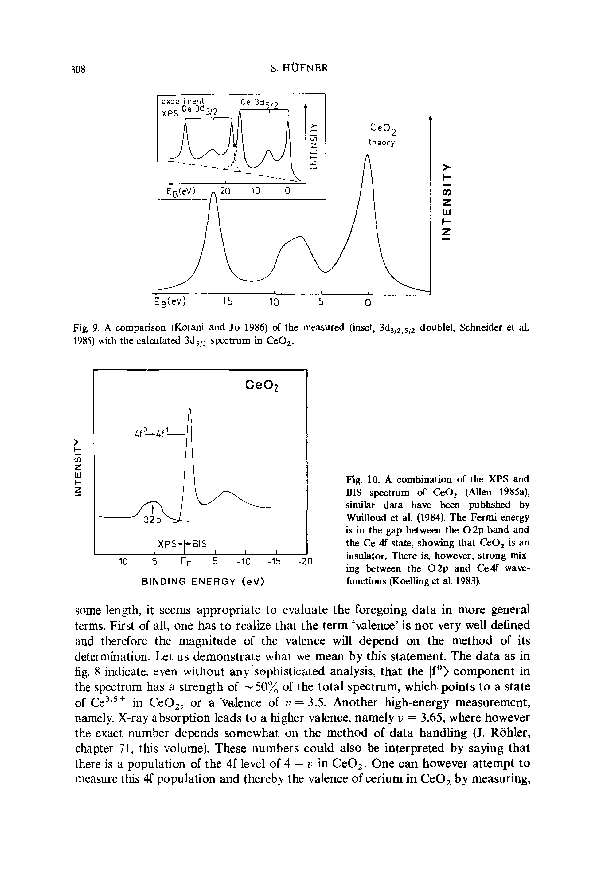Fig. 10. A combination of the XPS and BIS spectrum of CeOj (Allen 1985a), similar data have been pubhshed by Wuilloud et al. (1984). The Fermi energy is in the gap between the O 2p band and the Ce 4f state, showing that CeOj is an insulator. There is, however, strong mixing between the 02p and Ce4f wave-functions (Koelling et aL 1983X...