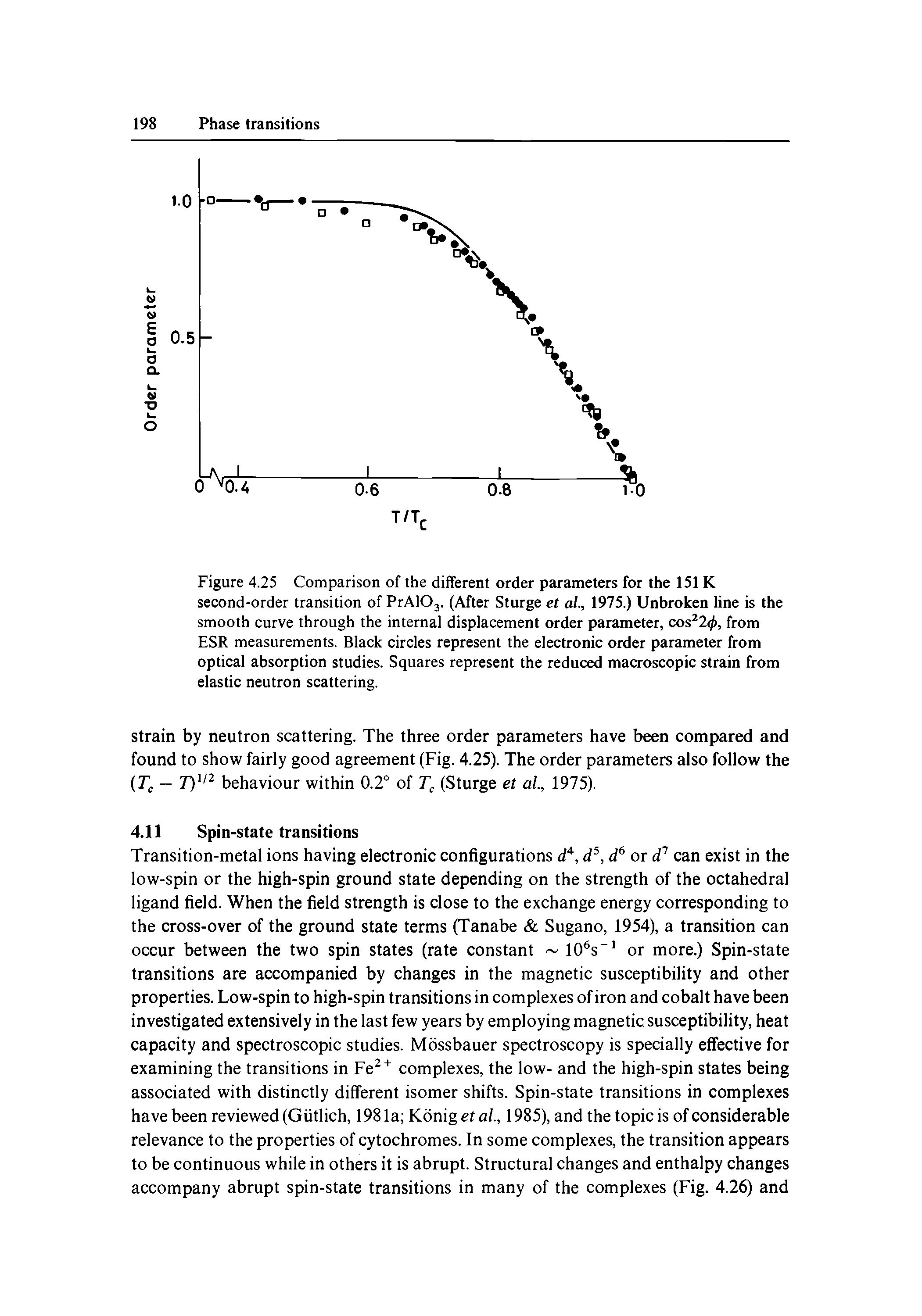 "Figure 4.25 Comparison of the <a href=""/info/differences_orders"">different order</a> parameters for the 151 K <a href=""/info/second_order_transition"">second-order transition</a> of PrAlOj. (After Sturge et al., 1975.) Unbroken line is the <a href=""/info/smooth_curve"">smooth curve</a> through the <a href=""/info/displacement_internal"">internal displacement</a> <a href=""/info/order_parameters"">order parameter</a>, cos 2(, from ESR measurements. <a href=""/info/black_circles"">Black circles</a> represent the electronic <a href=""/info/order_parameters"">order parameter</a> from <a href=""/info/optical_absorption"">optical absorption</a> studies. Squares represent the reduced macroscopic strain from <a href=""/info/neutron_elastic"">elastic neutron</a> scattering."