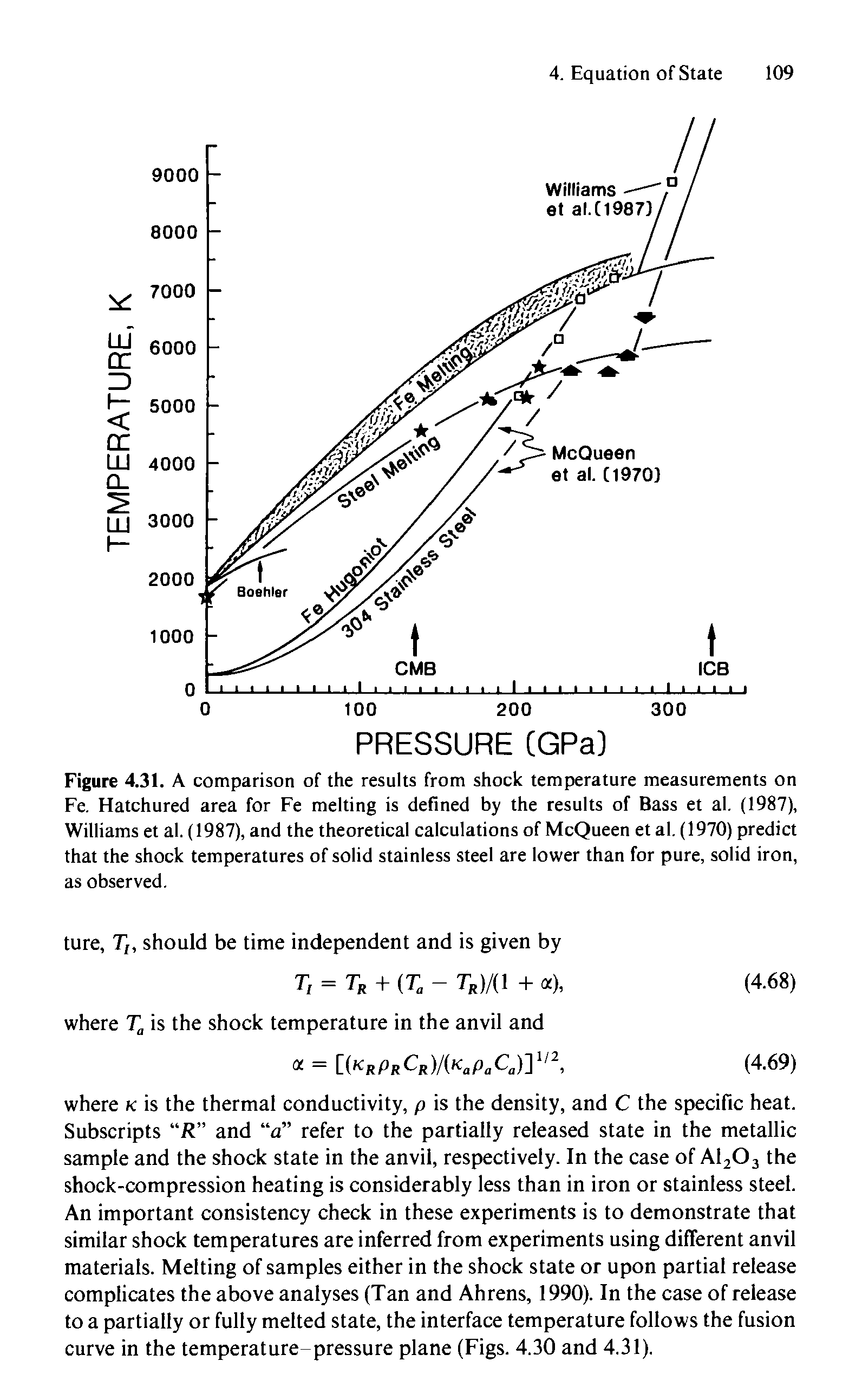 "Figure 4.31. A comparison of the results from <a href=""/info/shock_temperature"">shock temperature</a> measurements on Fe. Hatchured area for Fe melting is defined by the results of Bass et al. (1987), Williams et al. (1987), and the <a href=""/info/theoretical_calculations"">theoretical calculations</a> of McQueen et al. (1970) predict that the <a href=""/info/shock_temperature"">shock temperatures</a> of solid <a href=""/info/stainless_steel"">stainless steel</a> are lower than for pure, solid iron, as observed."