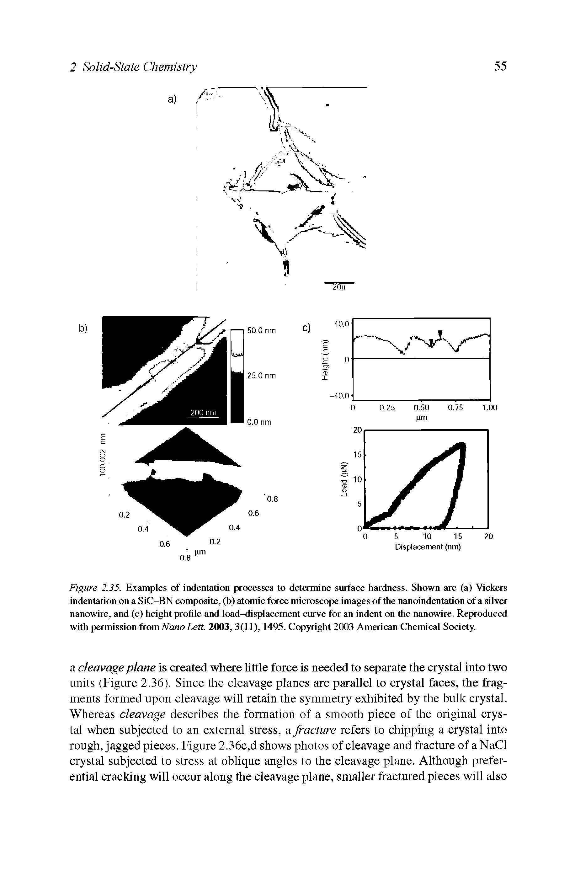 "Figure 2.35. Examples of <a href=""/info/indentation_process"">indentation processes</a> to <a href=""/info/surface_determination"">determine surface</a> hardness. Shown are (a) <a href=""/info/vickers_indentations"">Vickers indentation</a> on a SiC-BN composite, (b) <a href=""/info/atomic_force_microscope_image"">atomic force microscope images</a> of the nanoindentation of a <a href=""/info/nanowire_of_silver"">silver nanowire</a>, and (c) height profile and <a href=""/info/load_displacement_curve"">load-displacement curve</a> for an indent on the nanowire. Reproduced with permission fromNanoLett. 2003, 3(11), 1495. Copyright 2003 <a href=""/info/american_chemical"">American Chemical</a> Society."
