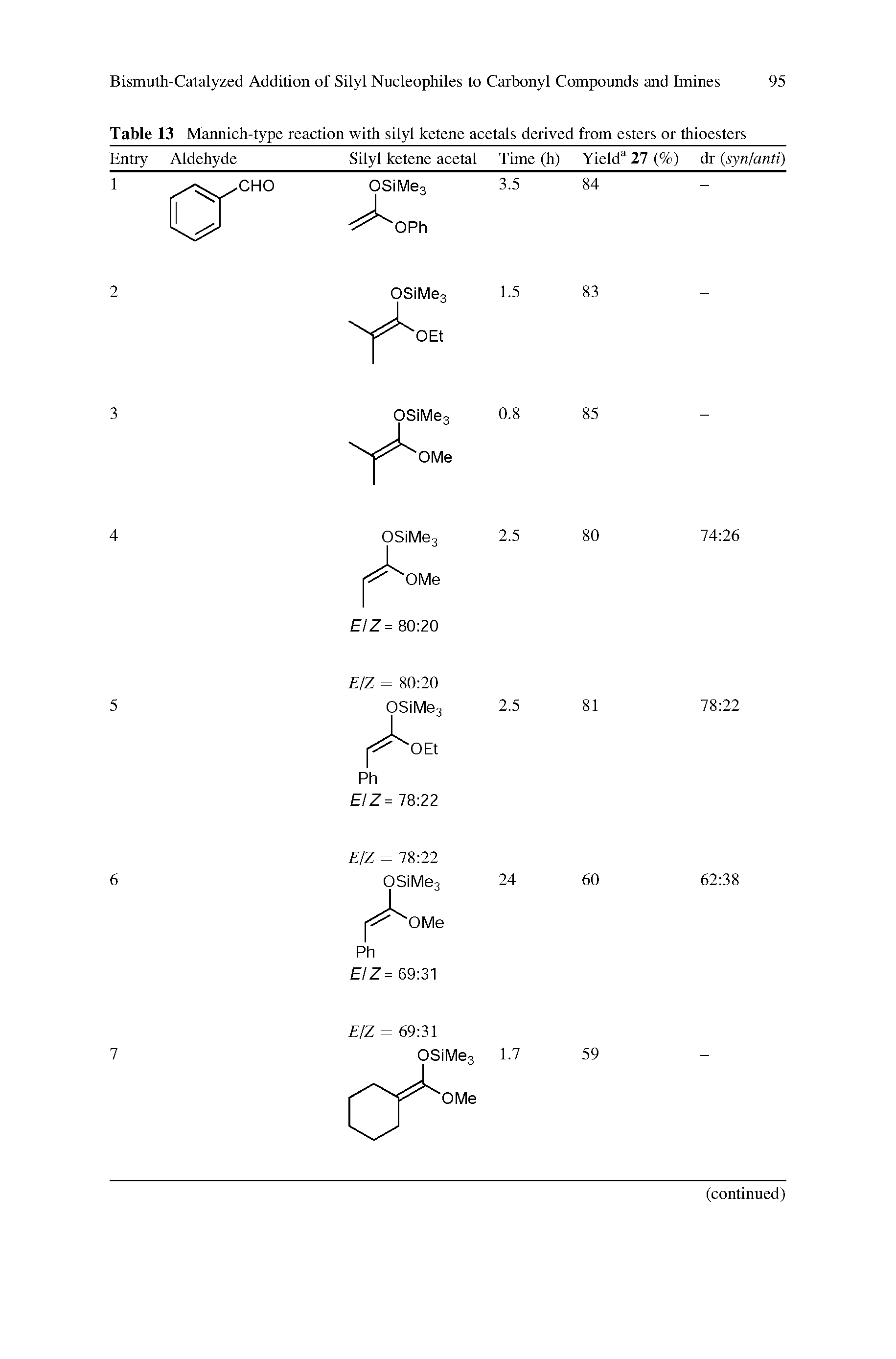 "Table 13 Mannich-type reaction with silyl ketene acetals <a href=""/info/derivative_from"">derived from</a> esters or thioesters"