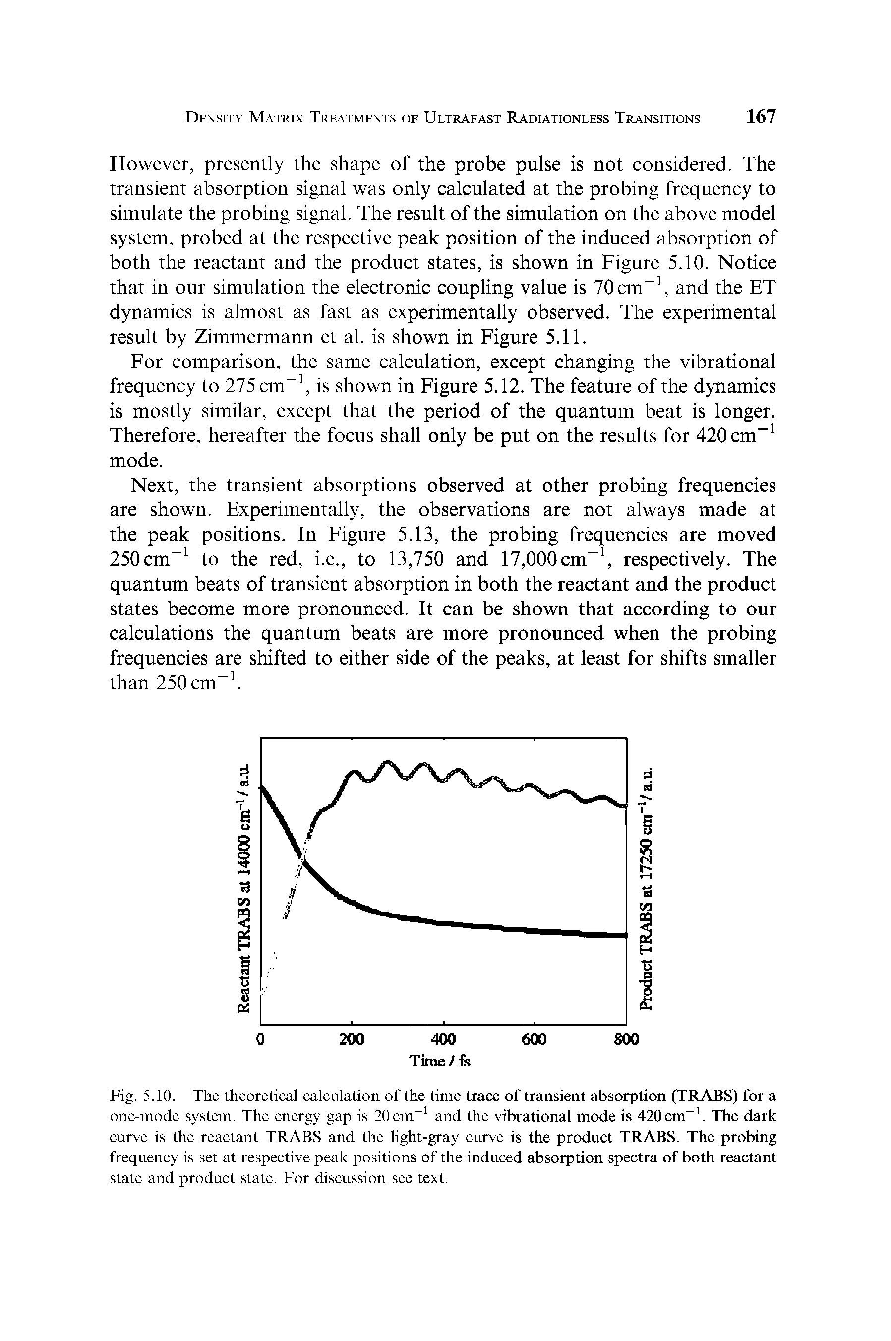 "Fig. 5.10. The <a href=""/info/theoretical_calculations"">theoretical calculation</a> of the time trace of <a href=""/info/transient_absorption"">transient absorption</a> (TRABS) for a one-mode system. The energy gap is 20 cm-1 and the <a href=""/info/vibrational_modes"">vibrational mode</a> is 420 cm-1. The dark curve is the reactant TRABS and the light-gray curve is the product TRABS. The <a href=""/info/sum_frequency_probes"">probing frequency</a> is set at respective <a href=""/info/peak_positions"">peak positions</a> of the <a href=""/info/induced_absorption"">induced absorption</a> spectra of both <a href=""/info/reactant_state"">reactant state</a> and <a href=""/info/product_state"">product state</a>. For discussion see text."