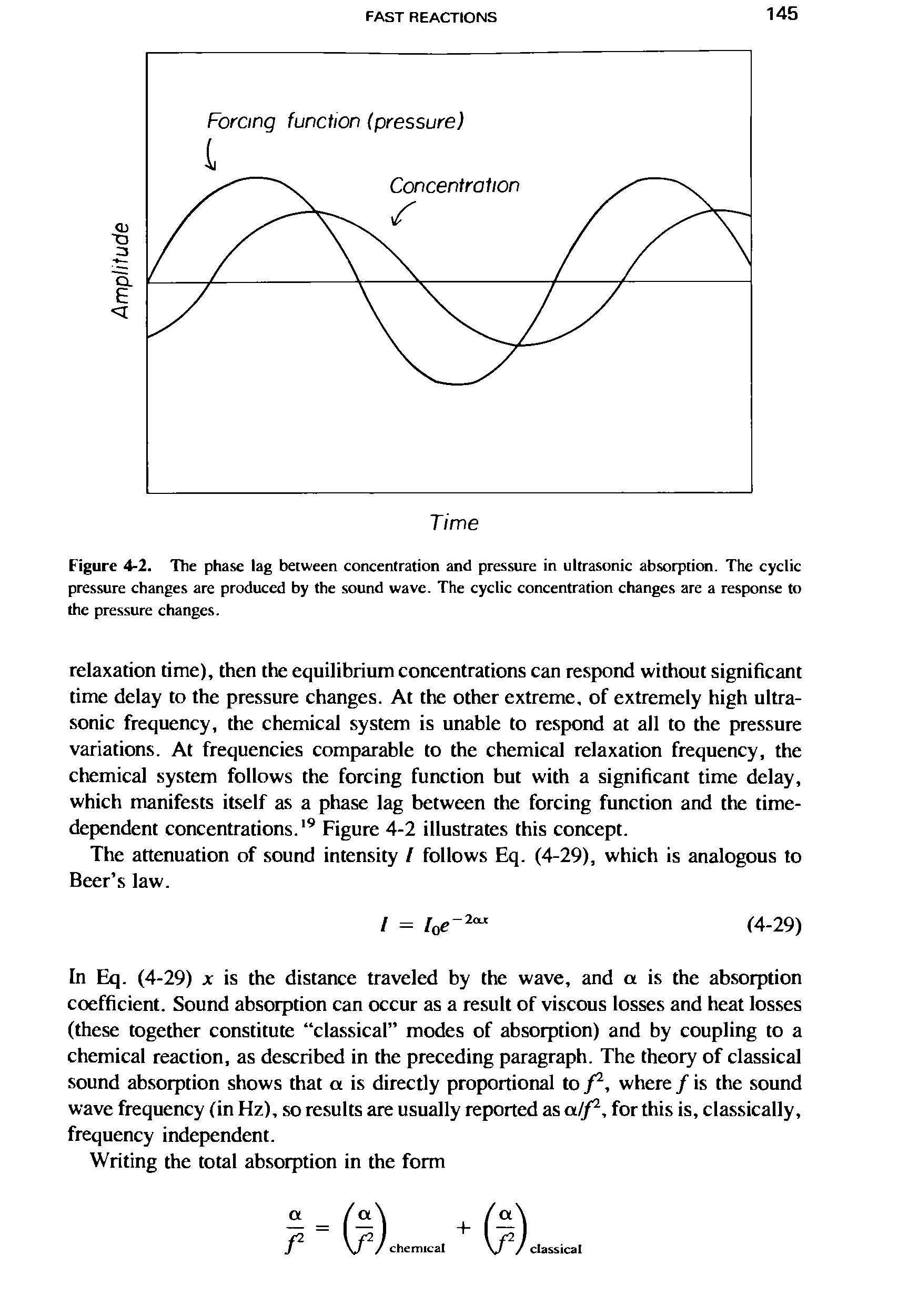 "Figure 4-2. The phase lag between concentration and pressure in ultrasonic absorption. The cyclic <a href=""/info/pressure_change"">pressure changes</a> are produced by the <a href=""/info/sound_waves"">sound wave</a>. The <a href=""/info/cyclic_amp_concentration"">cyclic concentration</a> changes are a response to the pressure changes."