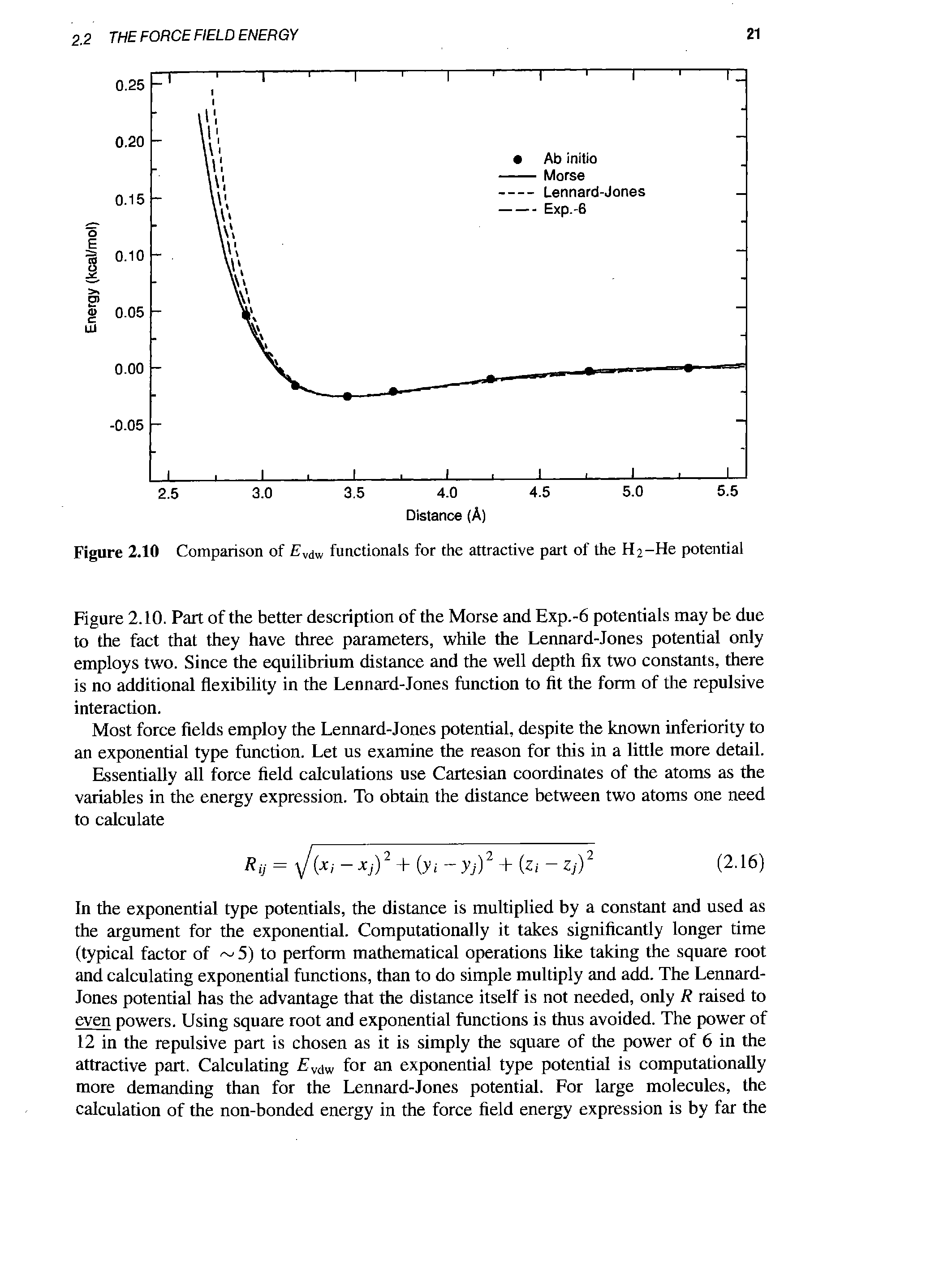 "Figure 2.10. Part of the better description of the Morse and Exp.-6 potentials may be due to the fact that they have <a href=""/info/three_parameter"">three parameters</a>, while the <a href=""/info/lennard_jones_potential"">Lennard-Jones potential</a> only employs two. Since the <a href=""/info/equilibrium_distances_for_ch3_and"">equilibrium distance</a> and the well depth fix two constants, there is no additional flexibility in the <a href=""/info/lennard_jones_function"">Lennard-Jones function</a> to fit the form of the repulsive interaction."