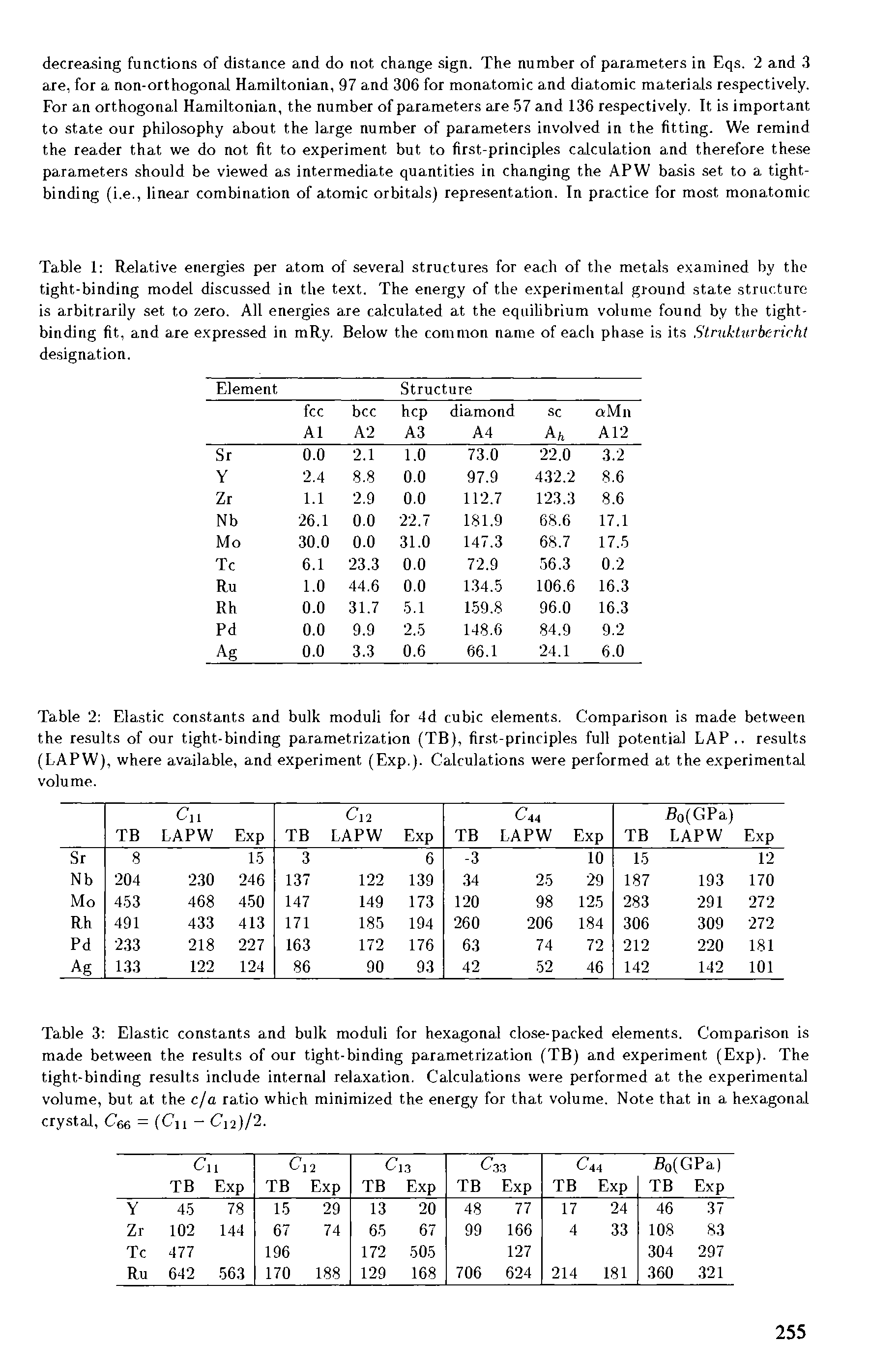 Table 3 Elastic constants and bulk moduli for hexagonal close-packed elements. Comparison is made between the results of our tight-binding parametrization (TB) and experiment (Exp). The tight-binding results include internal relaxation. Calculations were performed at the experimental volume, but at the c/a ratio which minimized the energy for that volume. Note that in a hexagonal crystal, Cee = (Ch - Ci2)/2.