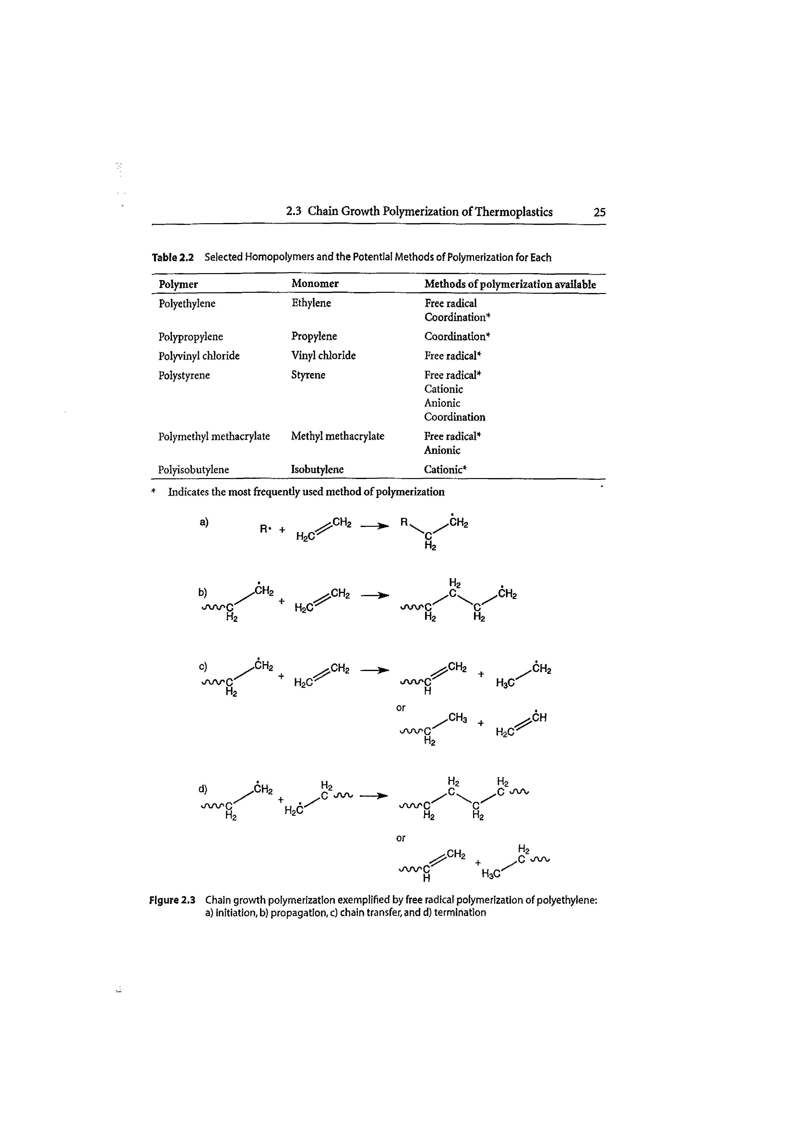 "Figure 2,3 <a href=""/info/chain_growth_polymerization"">Chain growth polymerization</a> exemplified by <a href=""/info/polymerization_free_radical"">free radical polymerization</a> of polyethylene a) initiation, b) propagation, c) <a href=""/info/chain_transfer"">chain transfer</a>, and d) termination"
