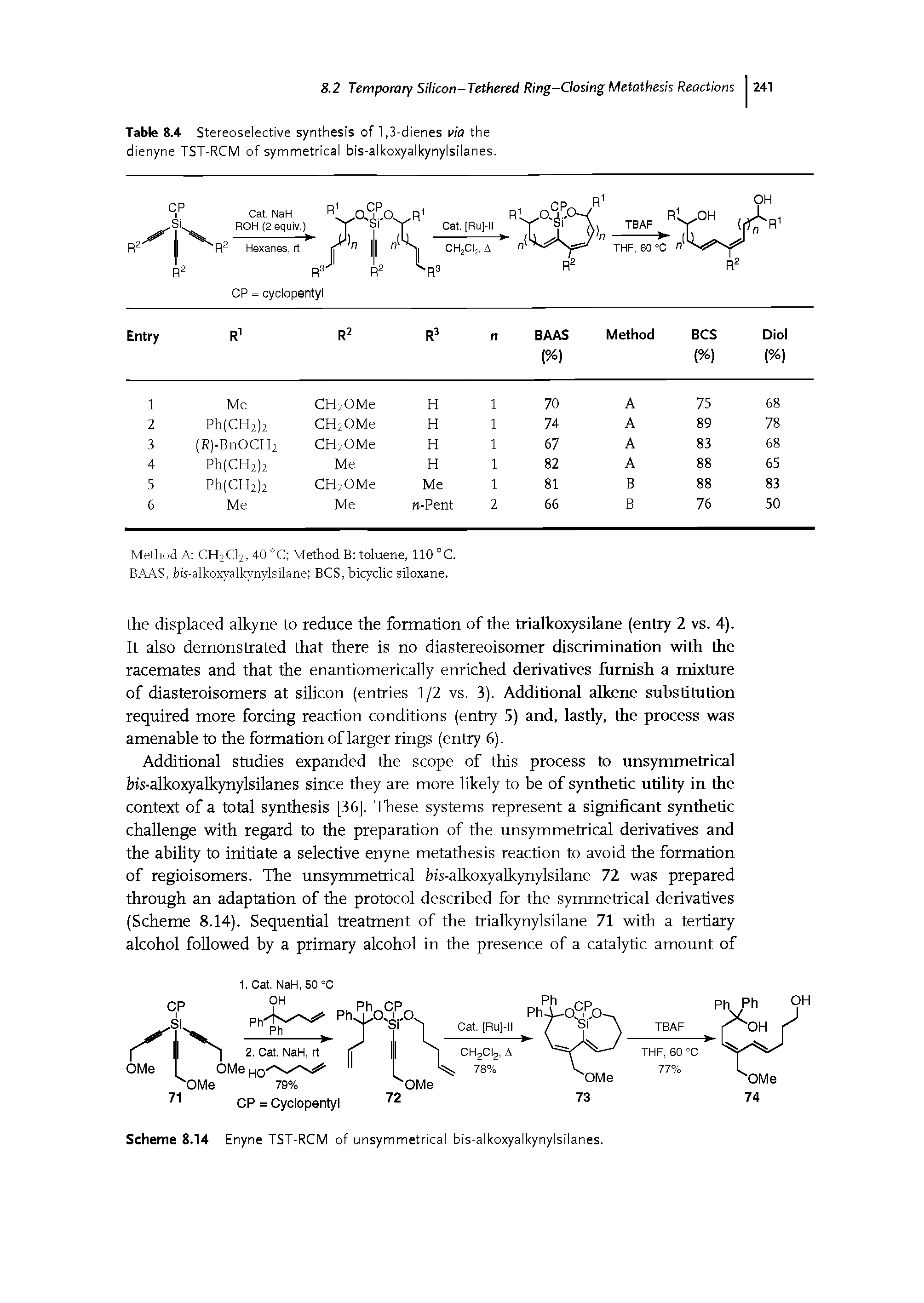"Table 8.4 <a href=""/info/stereoselective_synthesis"">Stereoselective synthesis</a> of 1,3-dienes via the dienyne TST-RCM of symmetrical bis-alkoxyalkynylsilanes."