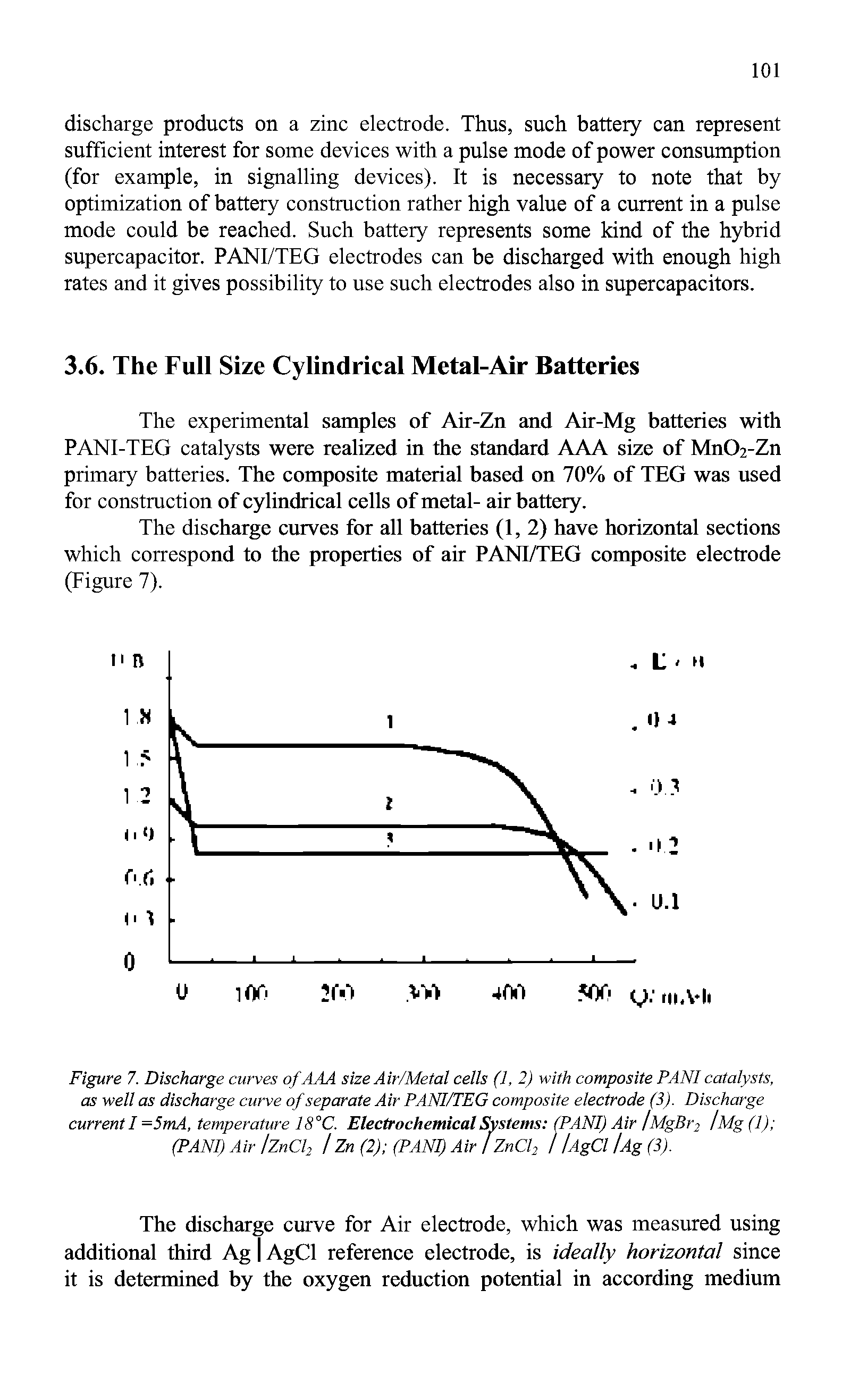 Figure 7. Discharge curves of AAA size Air/Metal cells (1, 2) with composite PANI catalysts, as well as discharge curve of separate Air PANI/TEG composite electrode (3). Discharge current I =5mA, temperature 18°C. Electrochemical Systems (PANI) Air /MgBr2 I Mg (1) (PANI) Air IZnCl2 /Zn (2) (PANI) Air / ZnCl2 1 UgCl Ug (3).