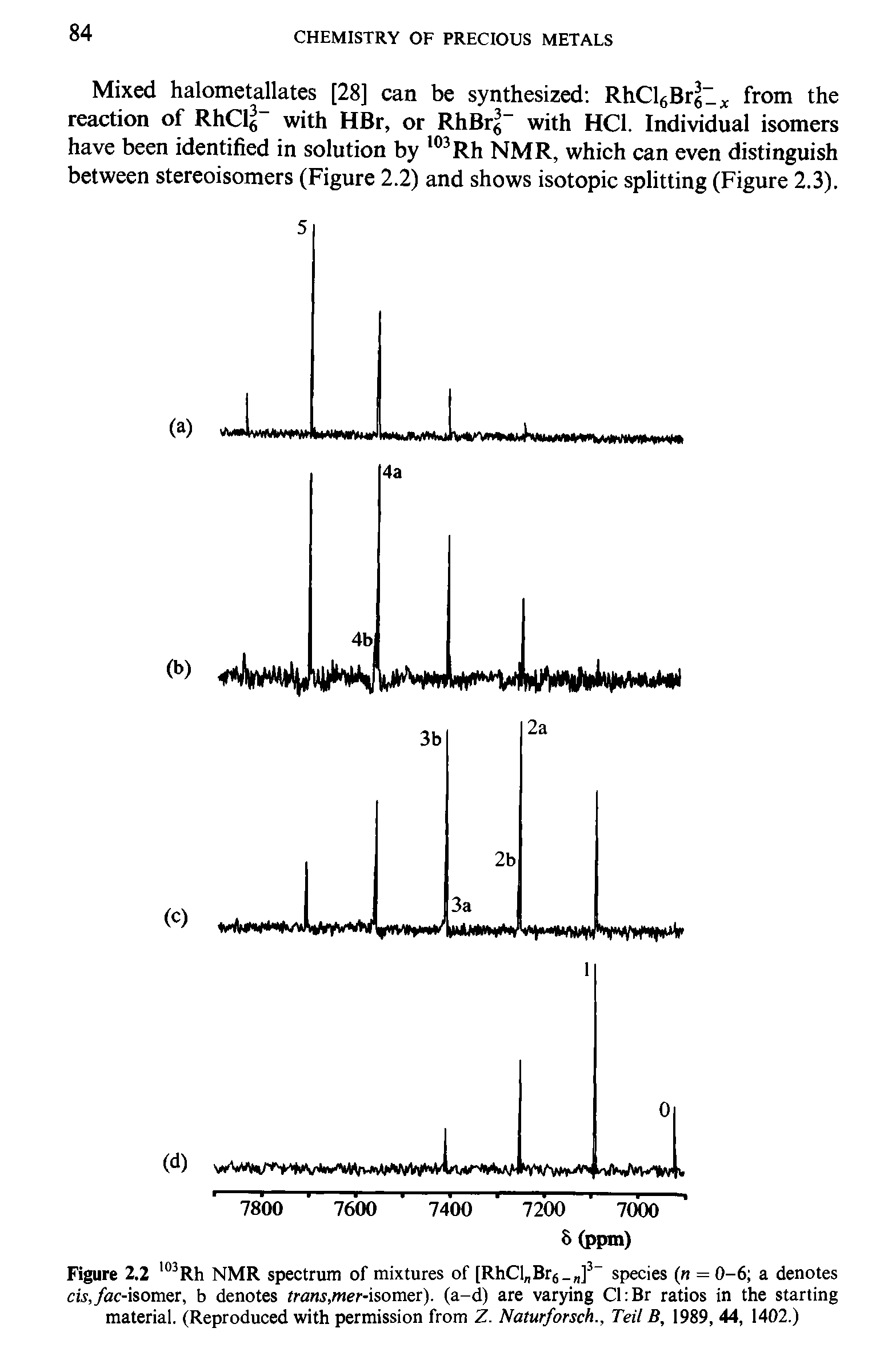 "Figure 2.2 103Rh NMR spectrum of mixtures of [RhCl Br6 ]3 species (n = 0-6 a denotes cis,/ac-isomer, b denotes trans,mer-isomer), (a-d) are varying Cl Br ratios in the <a href=""/info/starting_material"">starting material</a>. (Reproduced with permission from Z. Naturforsch., Teil B, 1989, 44, 1402.)"