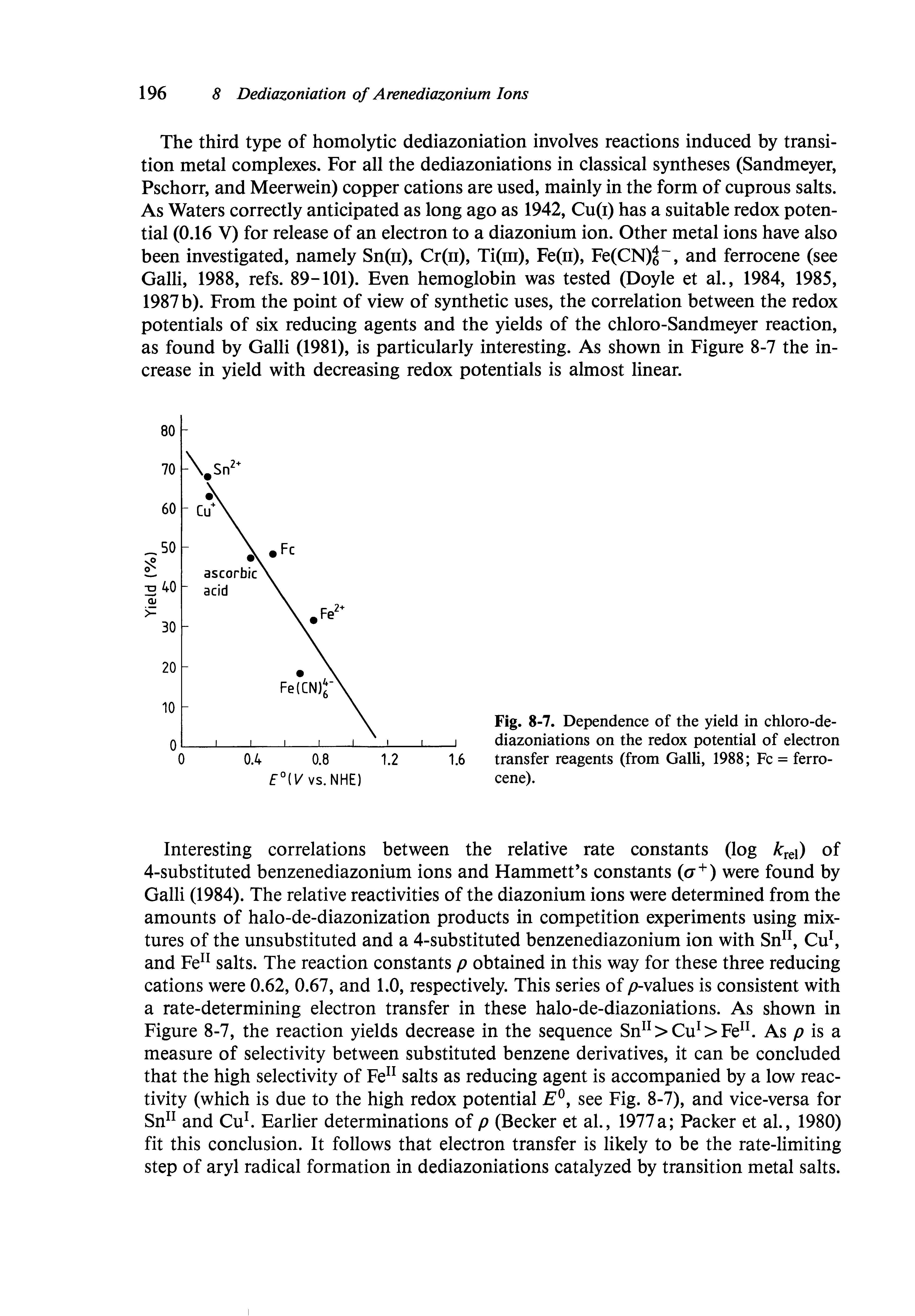 "Fig. 8-7. Dependence of the yield in chloro-de-diazoniations on the <a href=""/info/redox_potentials"">redox potential</a> of <a href=""/info/electron_transfer_reagents"">electron transfer reagents</a> (from Galli, 1988 Fc = ferrocene)."